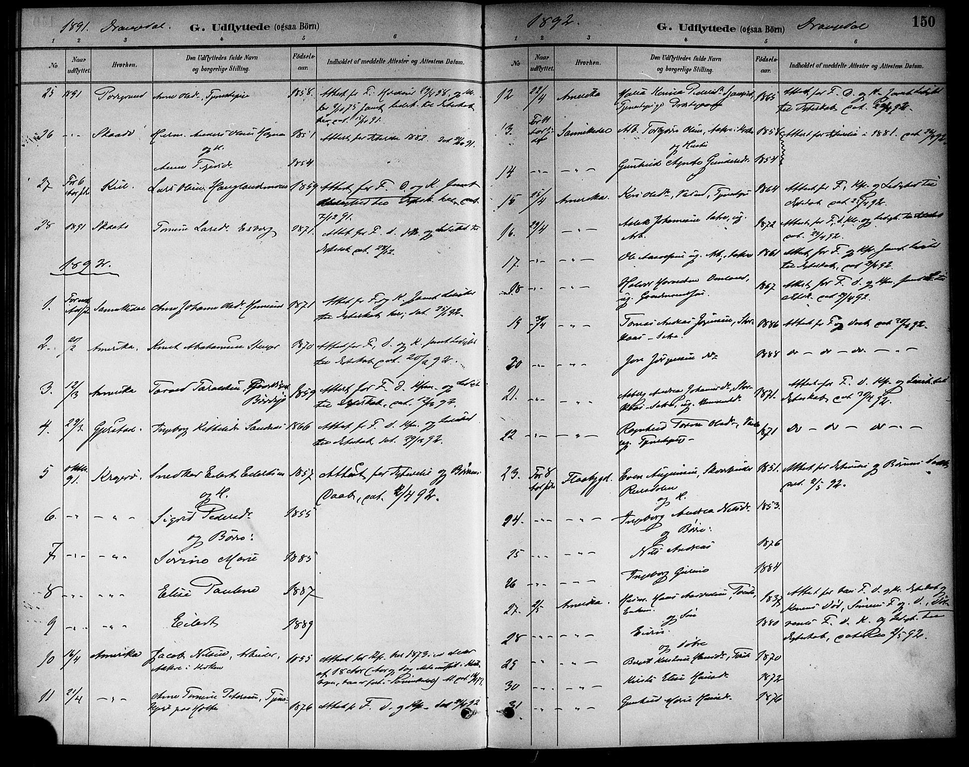 SAKO, Drangedal kirkebøker, F/Fa/L0011: Ministerialbok nr. 11 /1, 1885-1894, s. 150