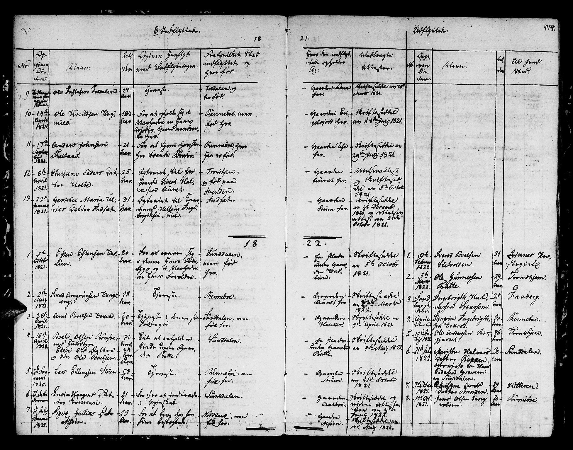 SAT, Ministerialprotokoller, klokkerbøker og fødselsregistre - Sør-Trøndelag, 678/L0897: Ministerialbok nr. 678A06-07, 1821-1847, s. 474