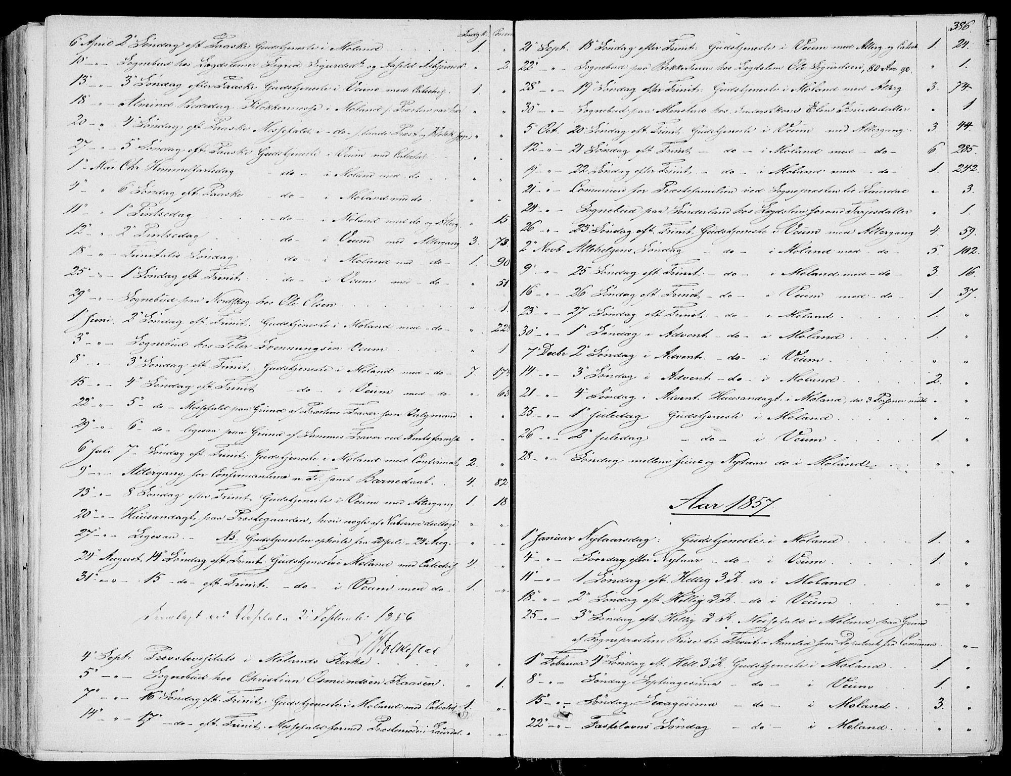 SAKO, Fyresdal kirkebøker, F/Fa/L0005: Ministerialbok nr. I 5, 1855-1871, s. 386