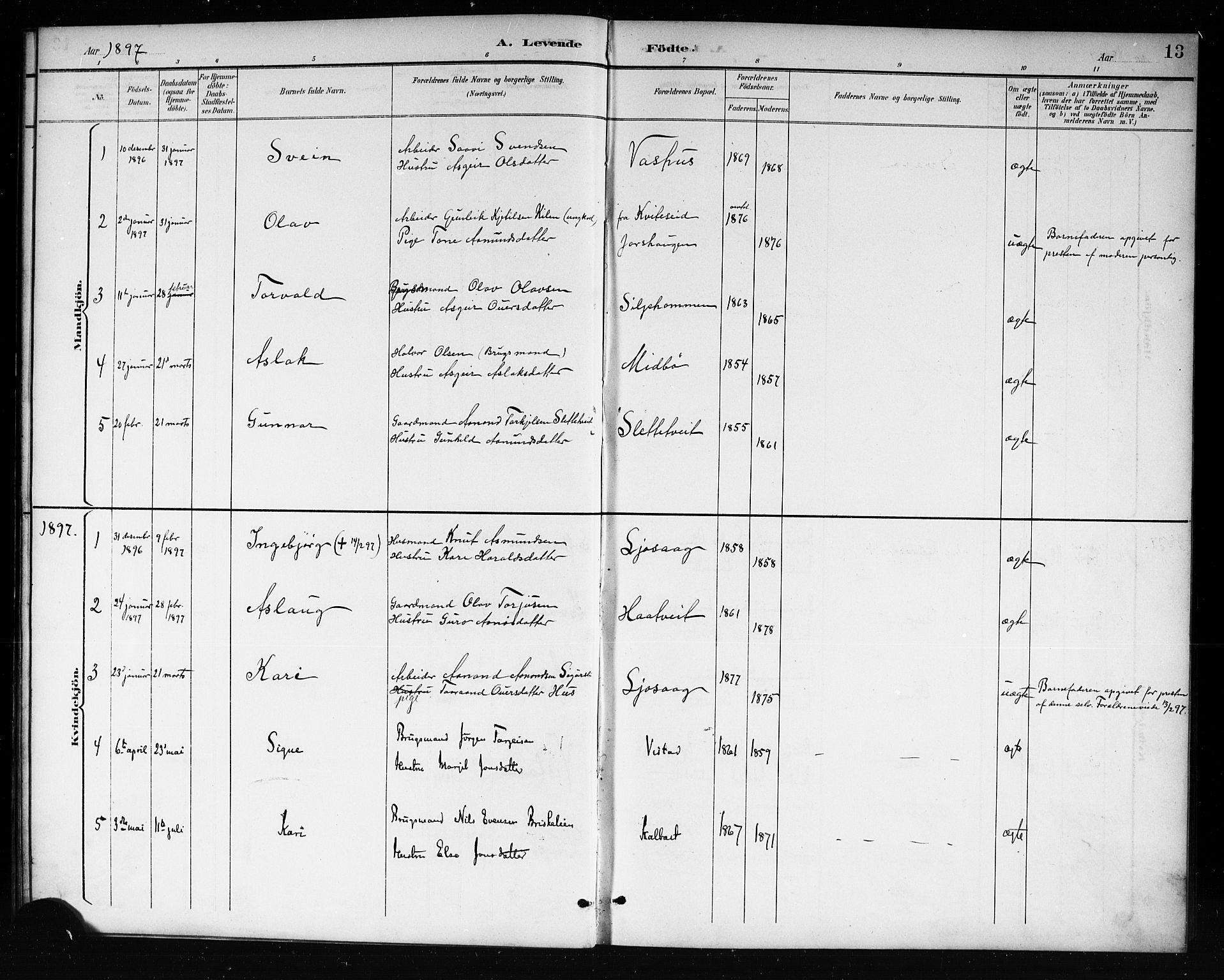 SAKO, Mo kirkebøker, G/Ga/L0002: Klokkerbok nr. I 2, 1892-1914, s. 13