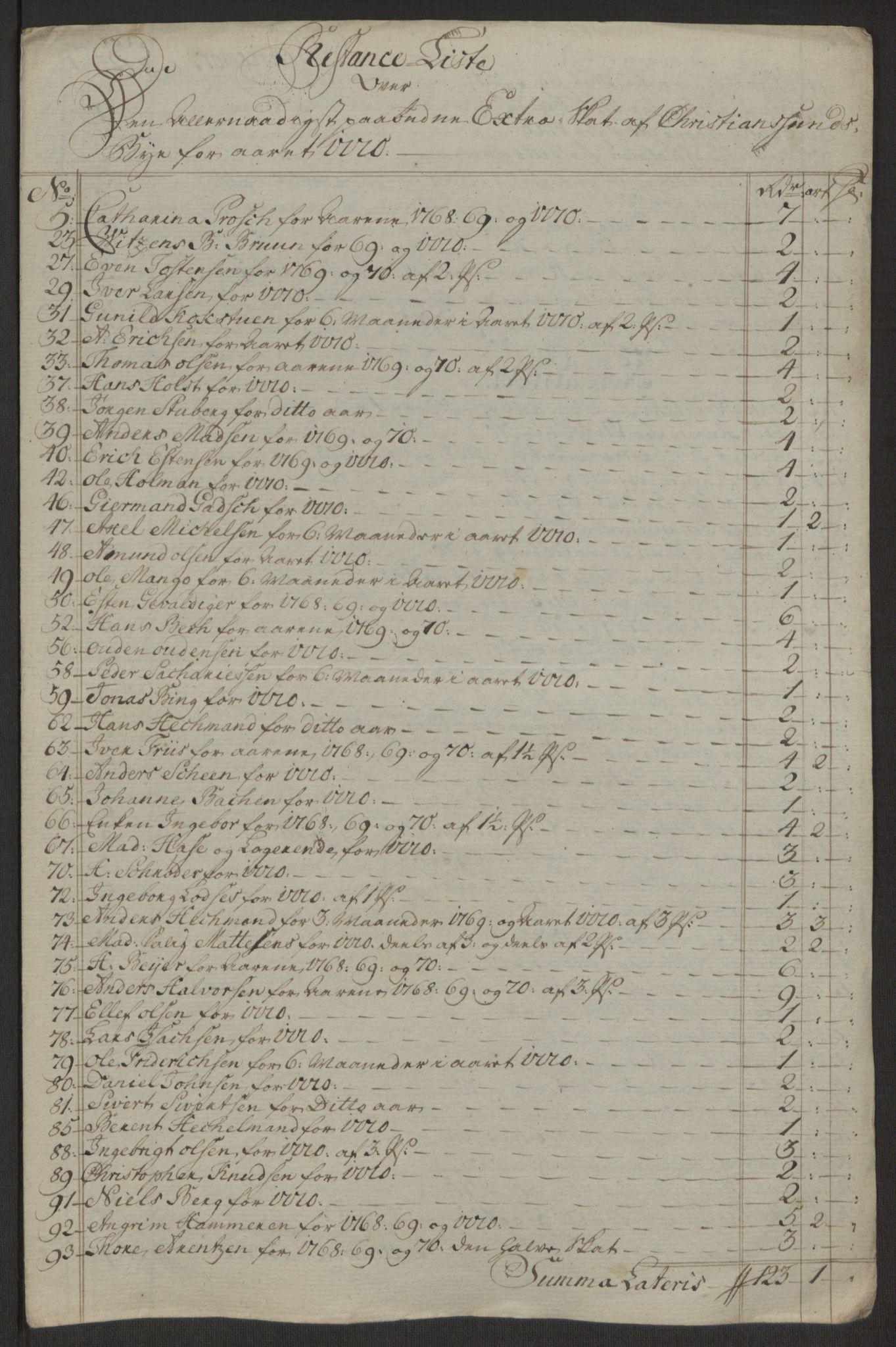 RA, Rentekammeret inntil 1814, Reviderte regnskaper, Byregnskaper, R/Rr/L0495: [R1] Kontribusjonsregnskap, 1762-1772, s. 238