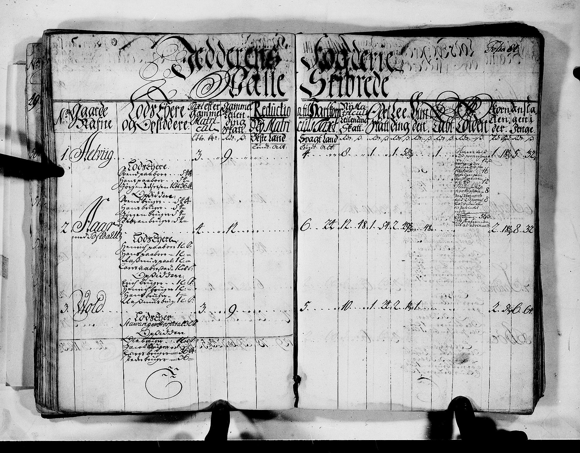 RA, Rentekammeret inntil 1814, Realistisk ordnet avdeling, N/Nb/Nbf/L0132: Jæren og Dalane matrikkelprotokoll, 1723, s. 83b-84a