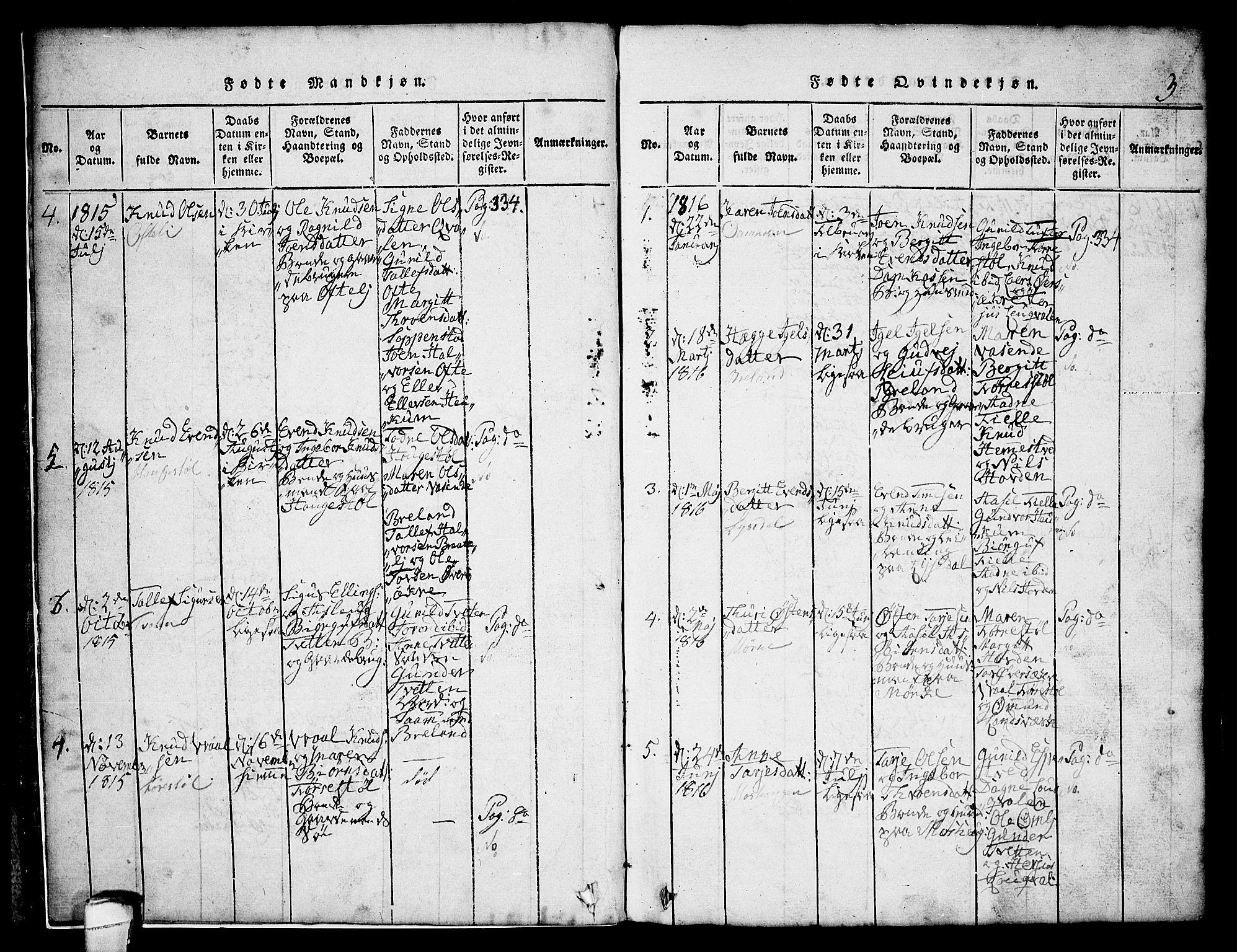 SAKO, Lårdal kirkebøker, G/Gc/L0001: Klokkerbok nr. III 1, 1815-1854, s. 3