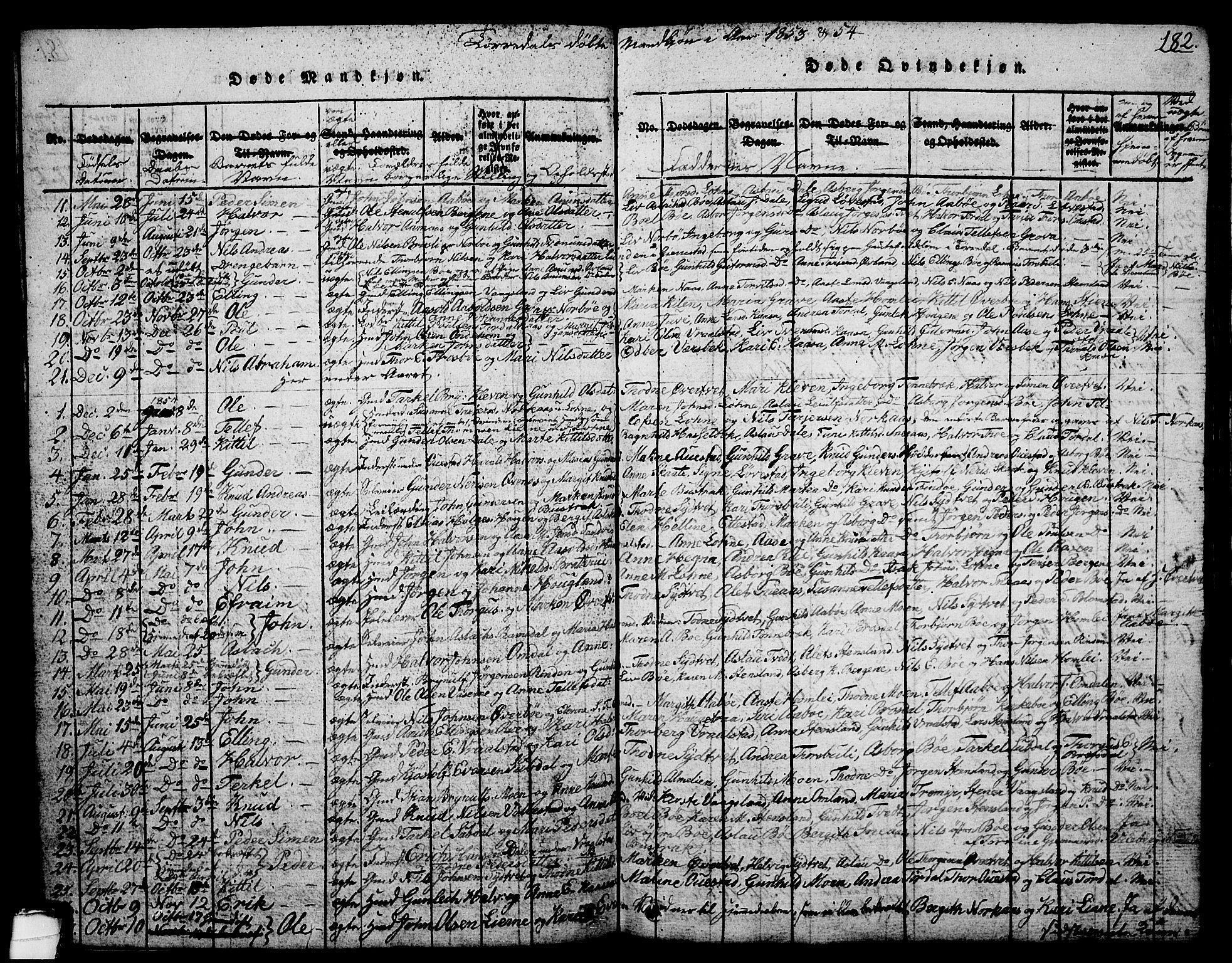 SAKO, Drangedal kirkebøker, G/Ga/L0001: Klokkerbok nr. I 1 /2, 1814-1856, s. 182