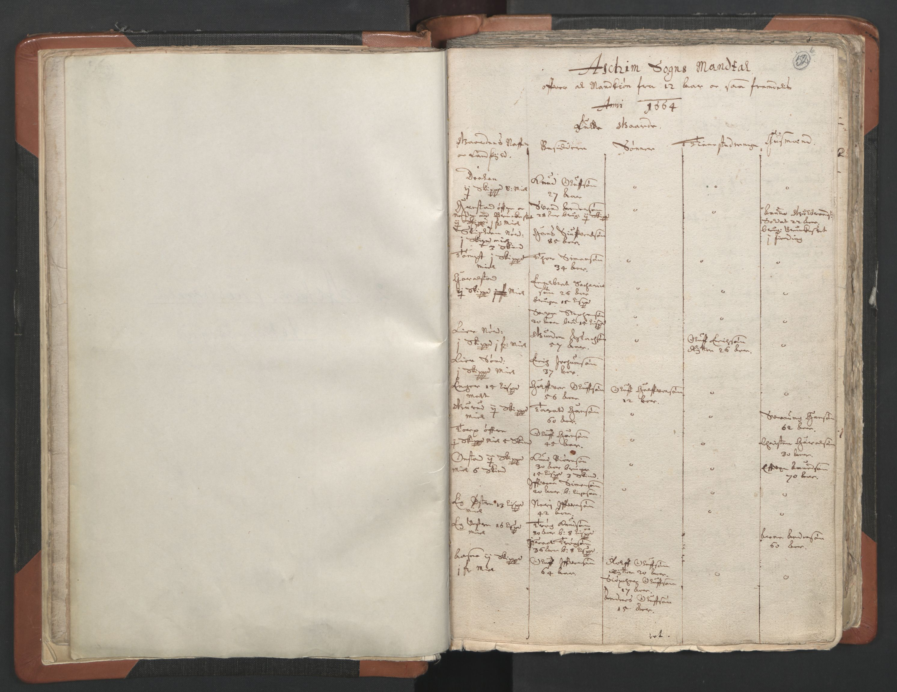 RA, Sogneprestenes manntall 1664-1666, nr. 2: Øvre Borgesyssel prosti, 1664-1666, s. 52b