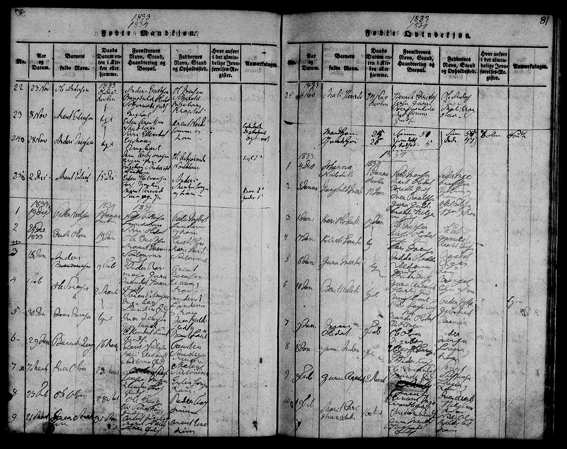 SAT, Ministerialprotokoller, klokkerbøker og fødselsregistre - Sør-Trøndelag, 692/L1102: Ministerialbok nr. 692A02, 1816-1842, s. 81
