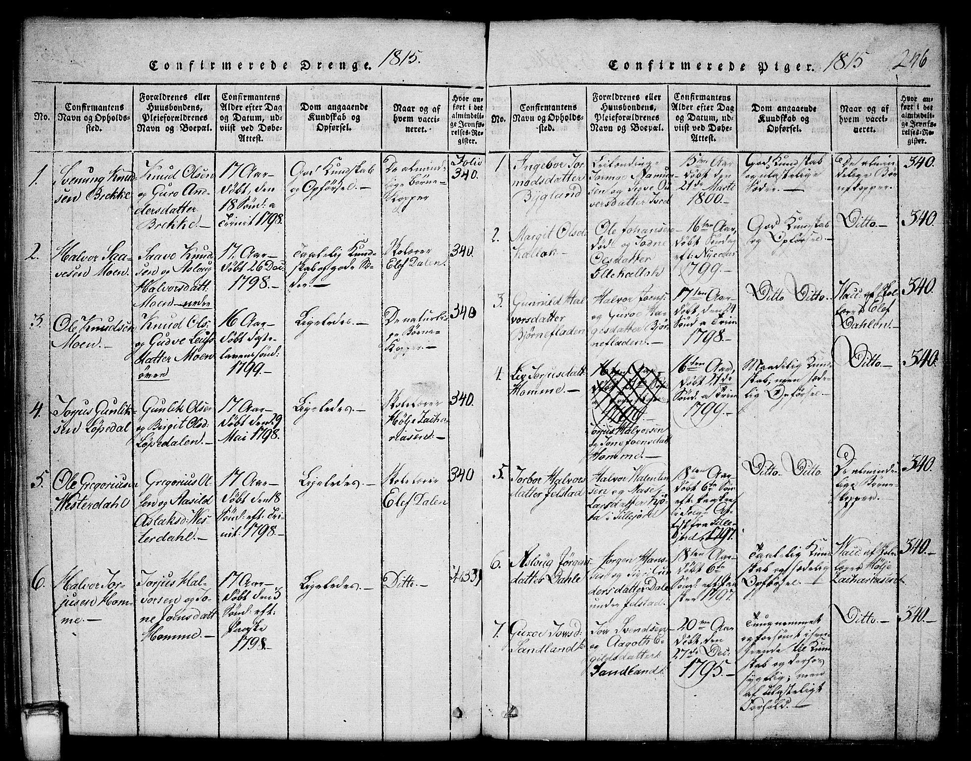 SAKO, Kviteseid kirkebøker, G/Gb/L0001: Klokkerbok nr. II 1, 1815-1842, s. 246