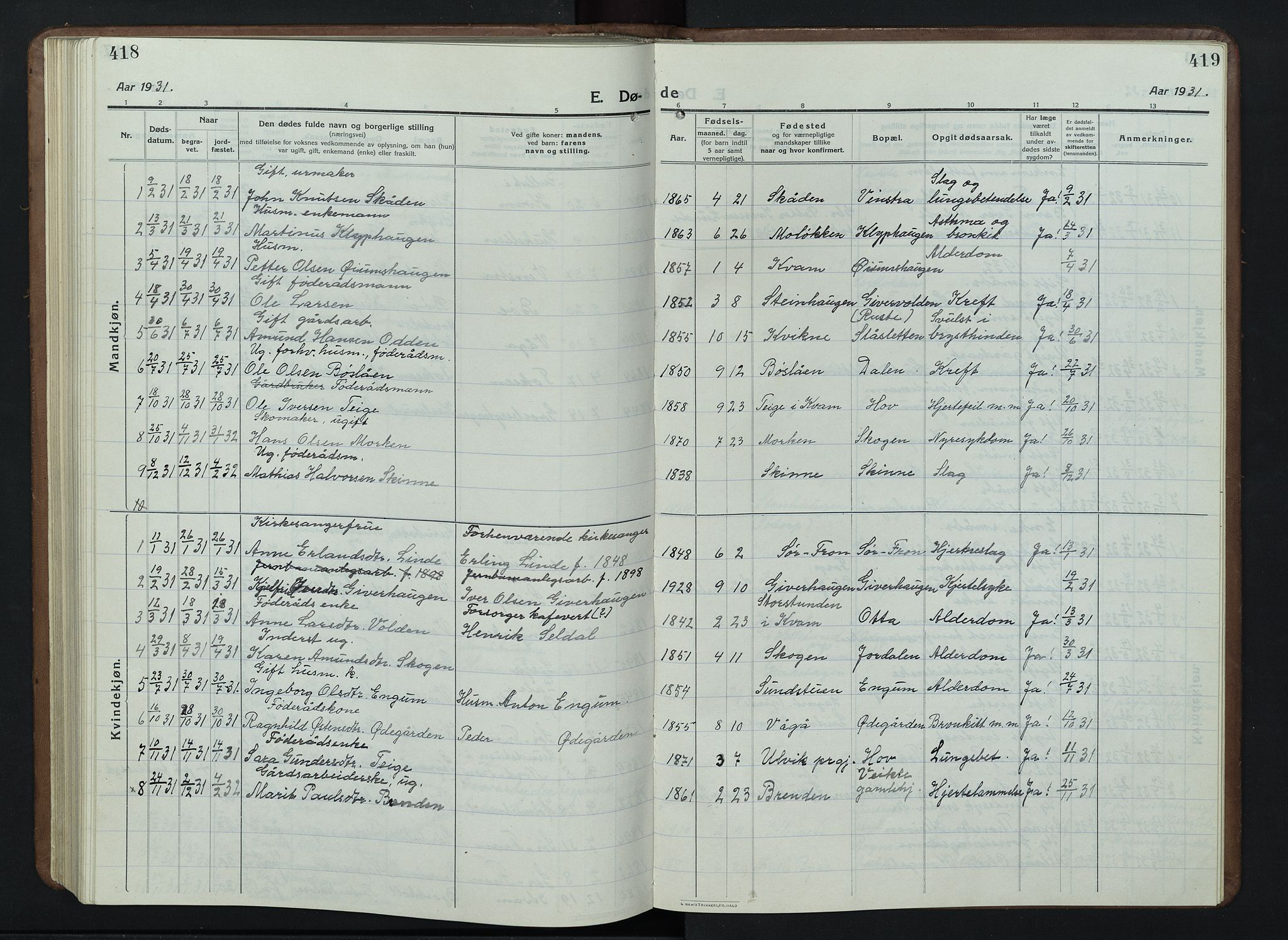 SAH, Nord-Fron prestekontor, Klokkerbok nr. 7, 1915-1946, s. 418-419