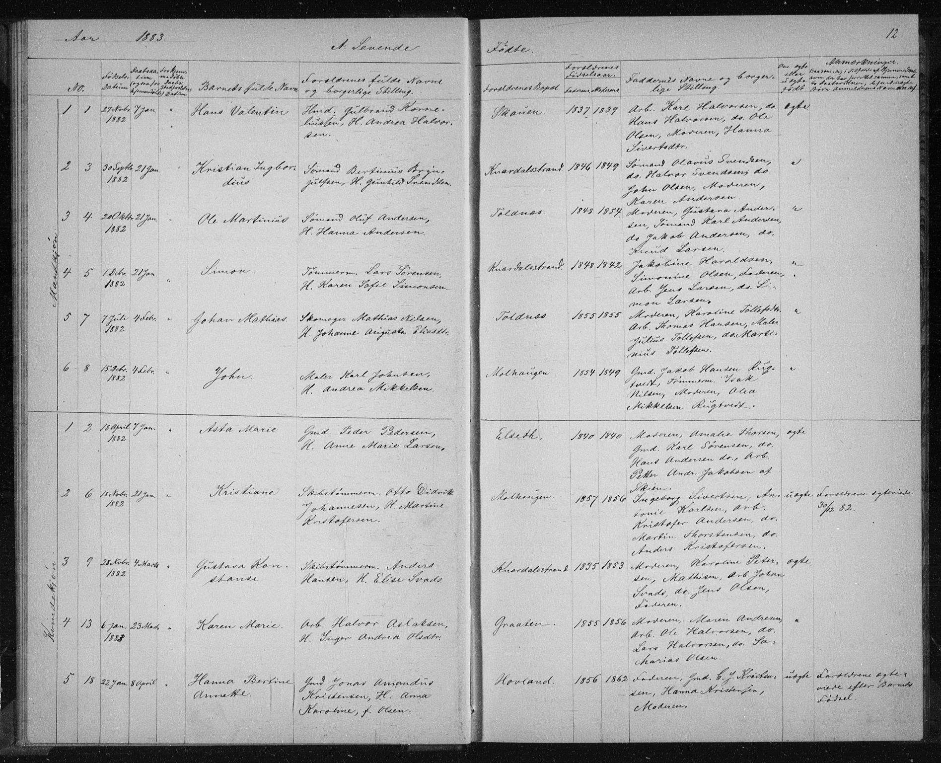 SAKO, Solum kirkebøker, G/Ga/L0006: Klokkerbok nr. I 6, 1882-1883, s. 12