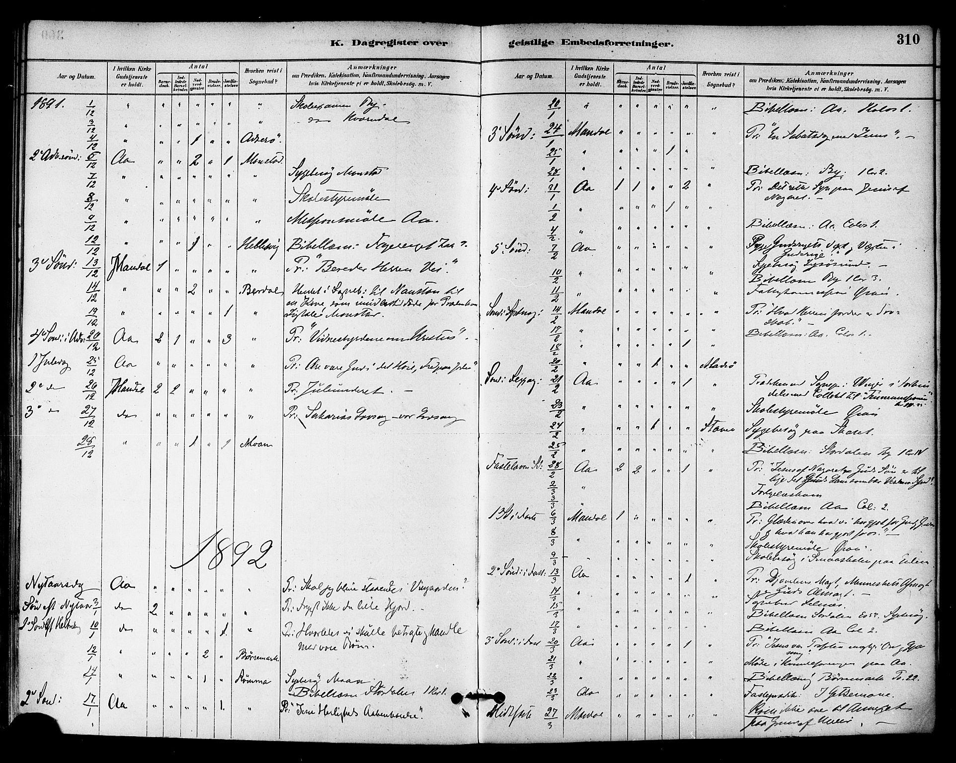 SAT, Ministerialprotokoller, klokkerbøker og fødselsregistre - Sør-Trøndelag, 655/L0680: Ministerialbok nr. 655A09, 1880-1894, s. 310