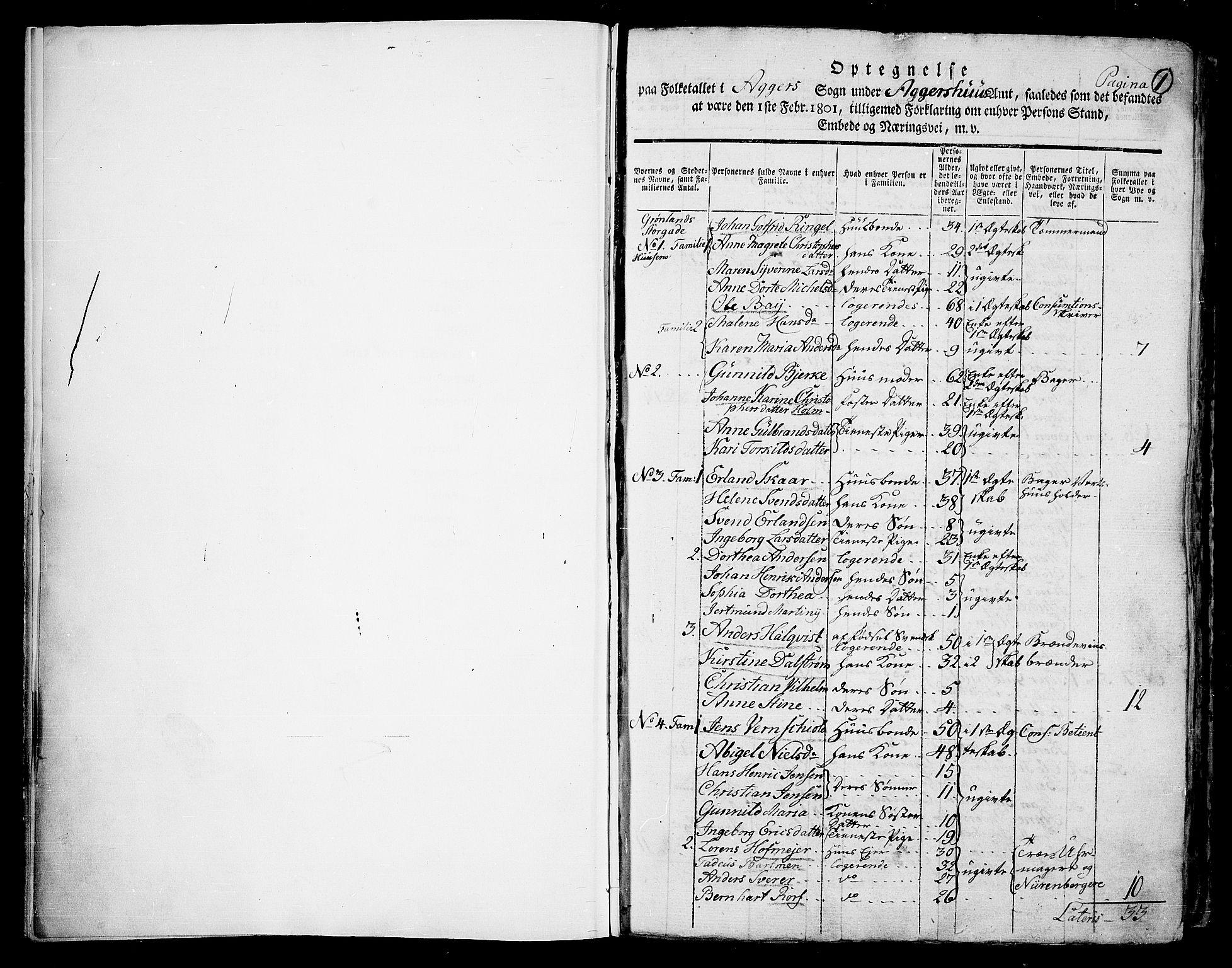RA, Folketelling 1801 for 0218aP Aker prestegjeld, 1801, s. 1a