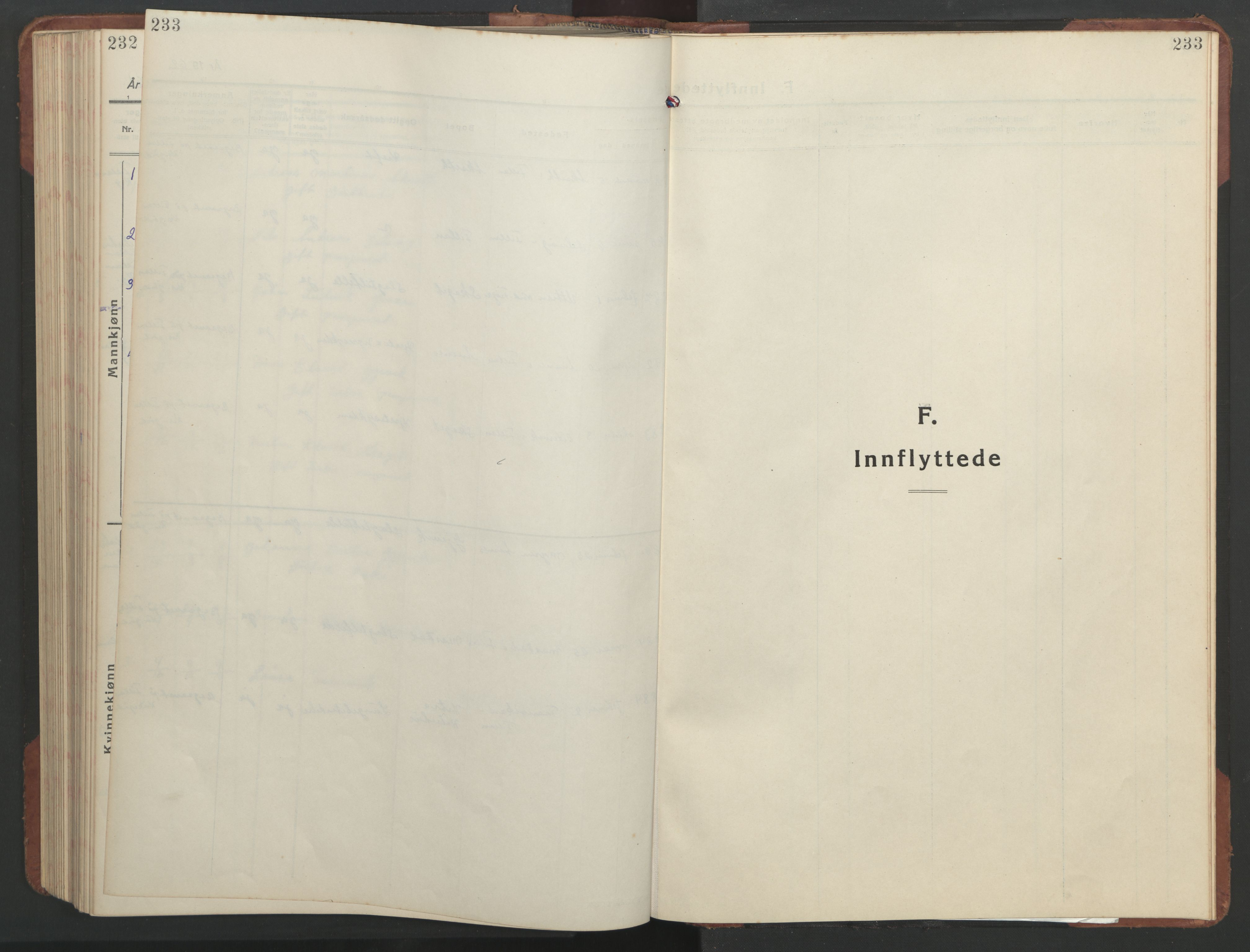 SAT, Ministerialprotokoller, klokkerbøker og fødselsregistre - Sør-Trøndelag, 637/L0564: Klokkerbok nr. 637C05, 1928-1968, s. 233