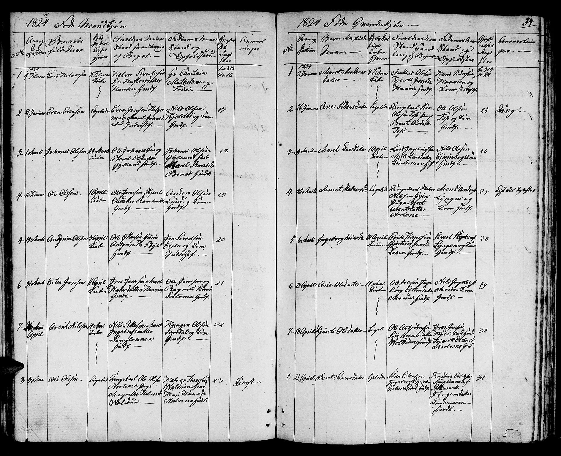 SAT, Ministerialprotokoller, klokkerbøker og fødselsregistre - Sør-Trøndelag, 692/L1108: Klokkerbok nr. 692C03, 1816-1833, s. 34