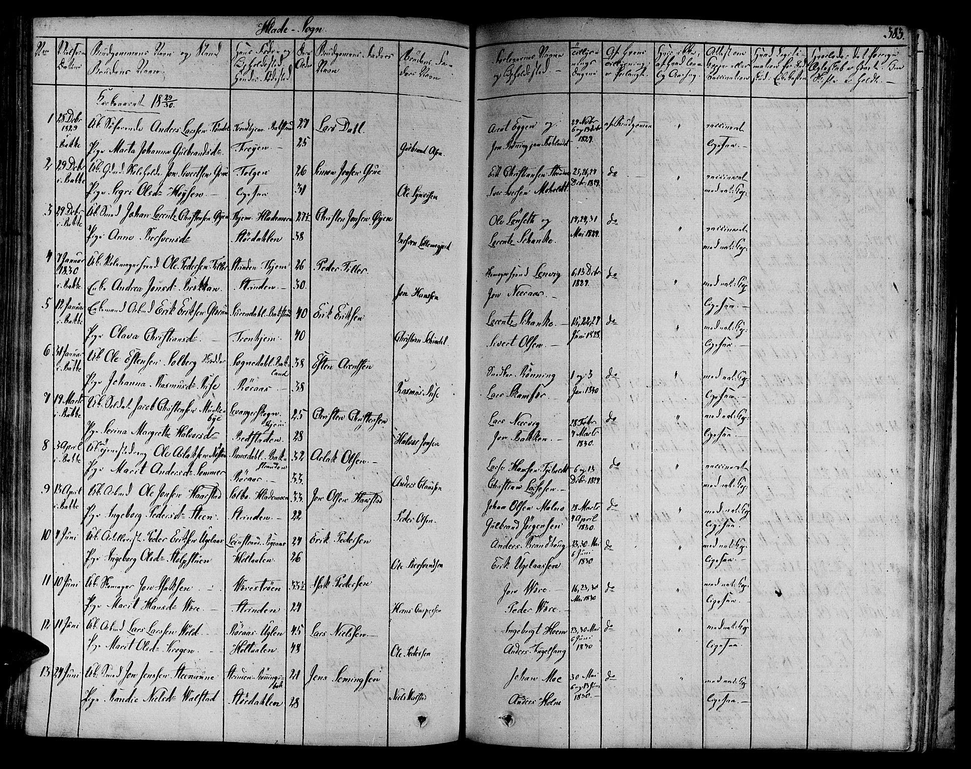 SAT, Ministerialprotokoller, klokkerbøker og fødselsregistre - Sør-Trøndelag, 606/L0286: Ministerialbok nr. 606A04 /1, 1823-1840, s. 383