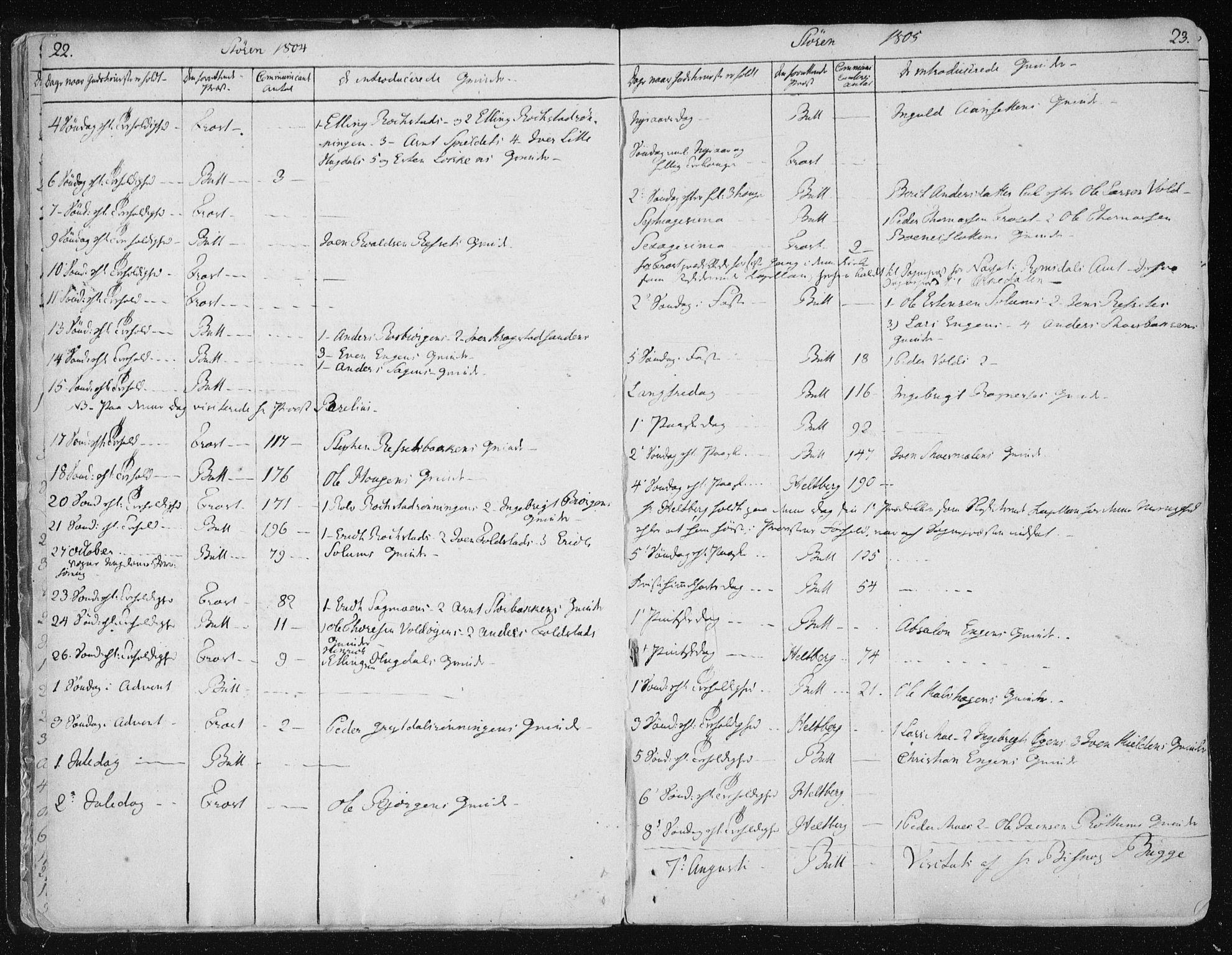 SAT, Ministerialprotokoller, klokkerbøker og fødselsregistre - Sør-Trøndelag, 687/L0992: Ministerialbok nr. 687A03 /1, 1788-1815, s. 22-23