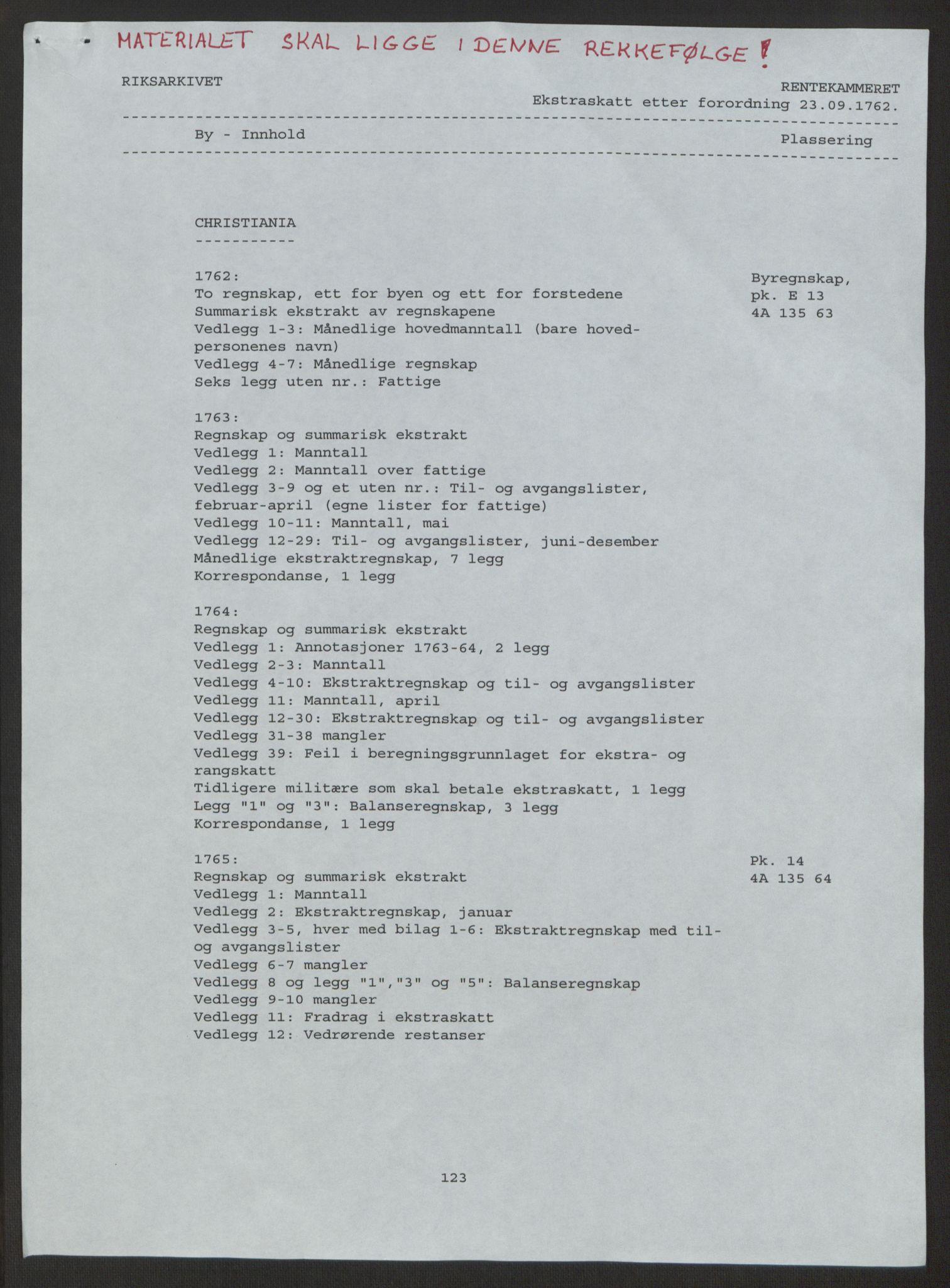 RA, Rentekammeret inntil 1814, Reviderte regnskaper, Byregnskaper, R/Re/L0071: [E13] Kontribusjonsregnskap, 1762, s. 2