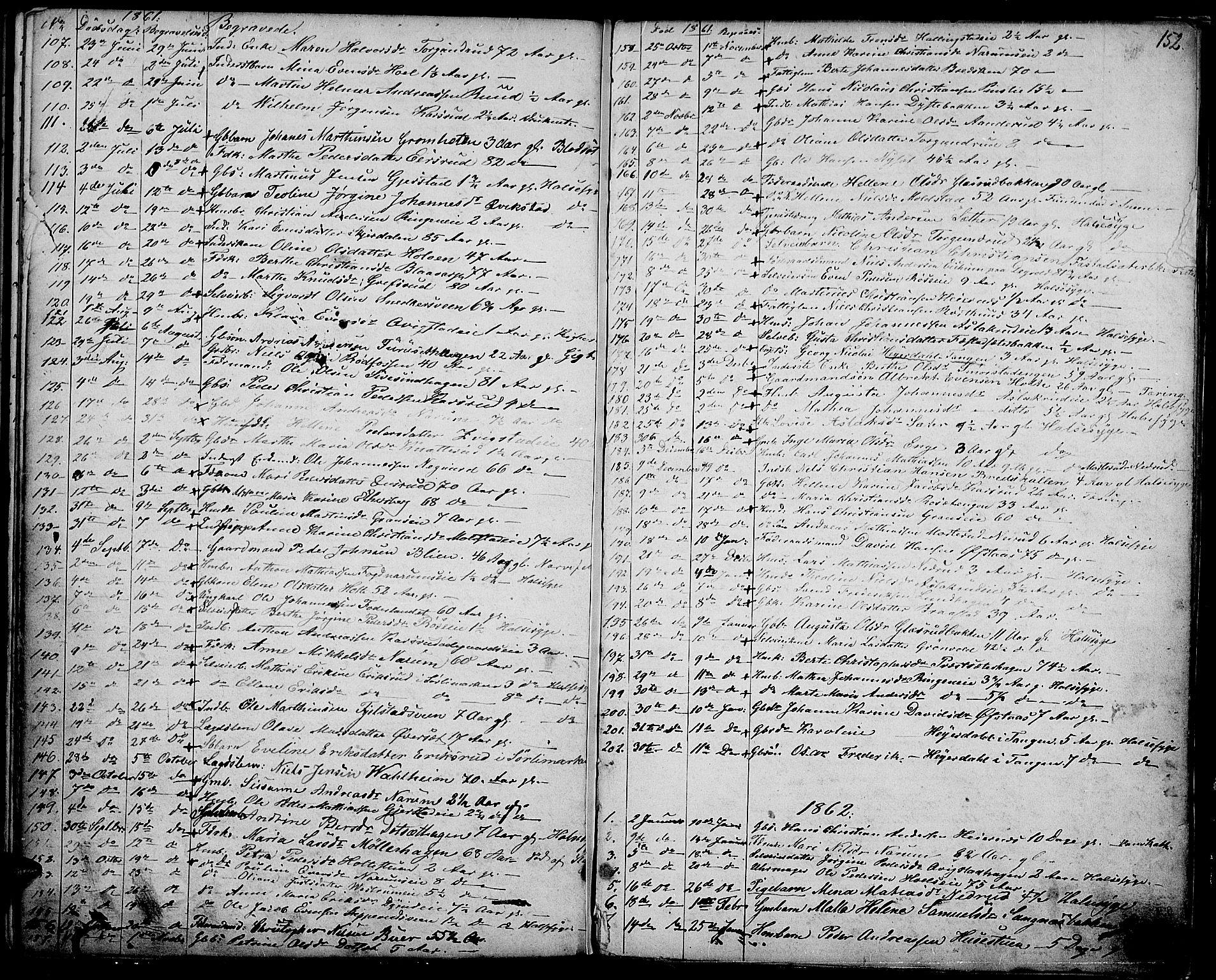 SAH, Vestre Toten prestekontor, H/Ha/Hab/L0005: Klokkerbok nr. 5, 1854-1870, s. 152