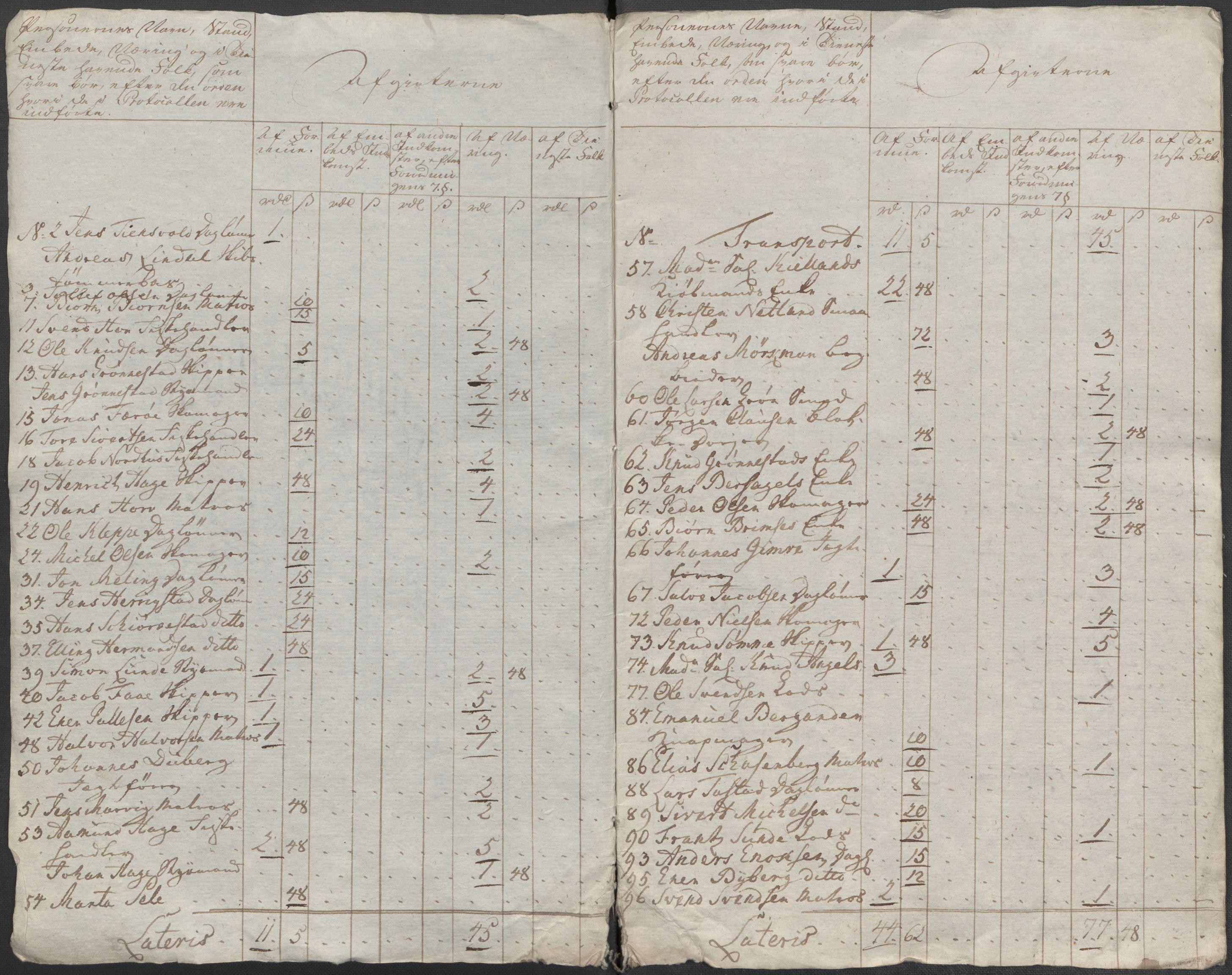 RA, Rentekammeret inntil 1814, Reviderte regnskaper, Mindre regnskaper, Rf/Rfe/L0045: Stavanger, Stjørdal og Verdal fogderi, 1789, s. 26