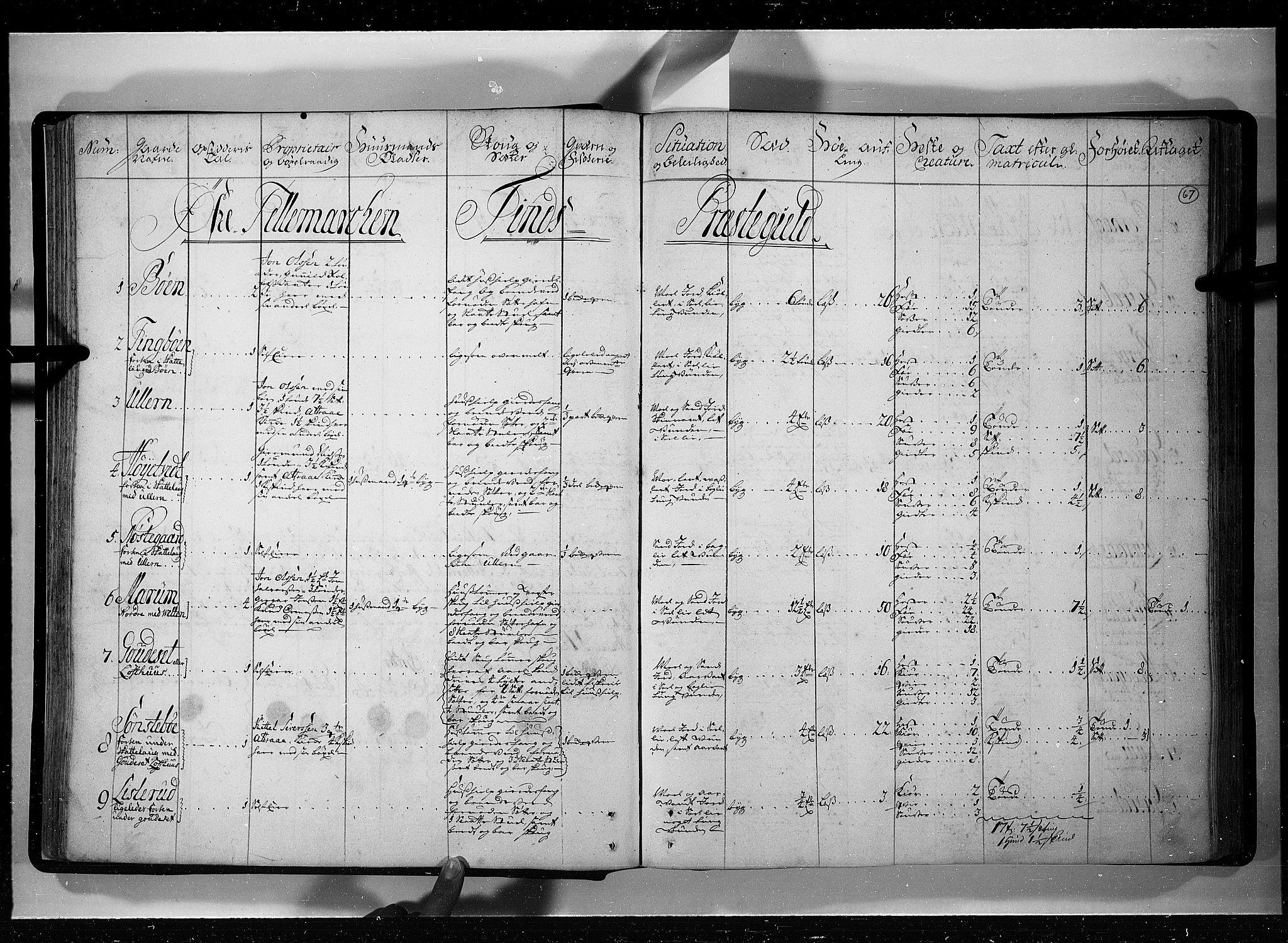 RA, Rentekammeret inntil 1814, Realistisk ordnet avdeling, N/Nb/Nbf/L0121: Øvre og Nedre Telemark eksaminasjonsprotokoll, 1723, s. 66b-67a