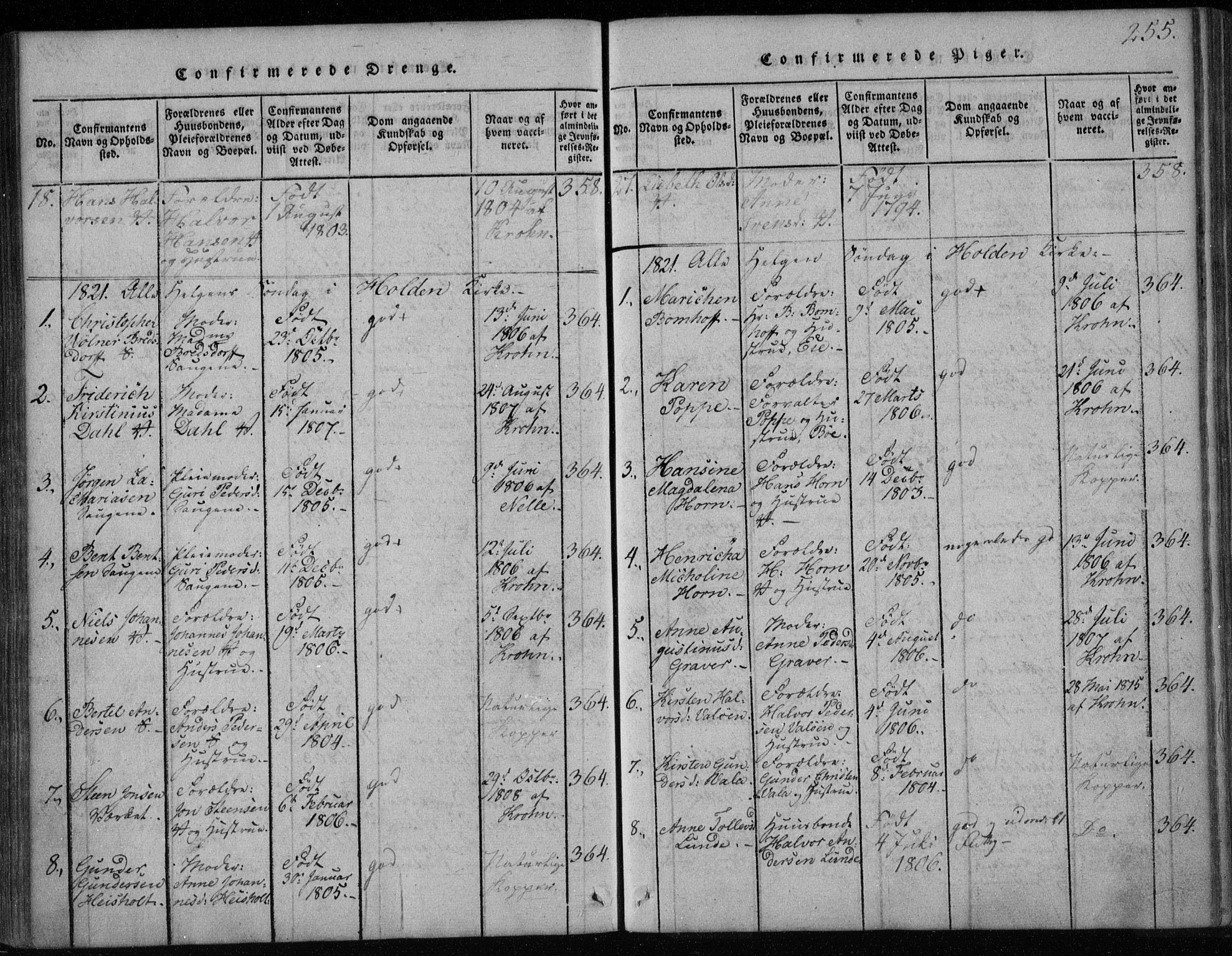 SAKO, Holla kirkebøker, F/Fa/L0003: Ministerialbok nr. 3, 1815-1830, s. 255
