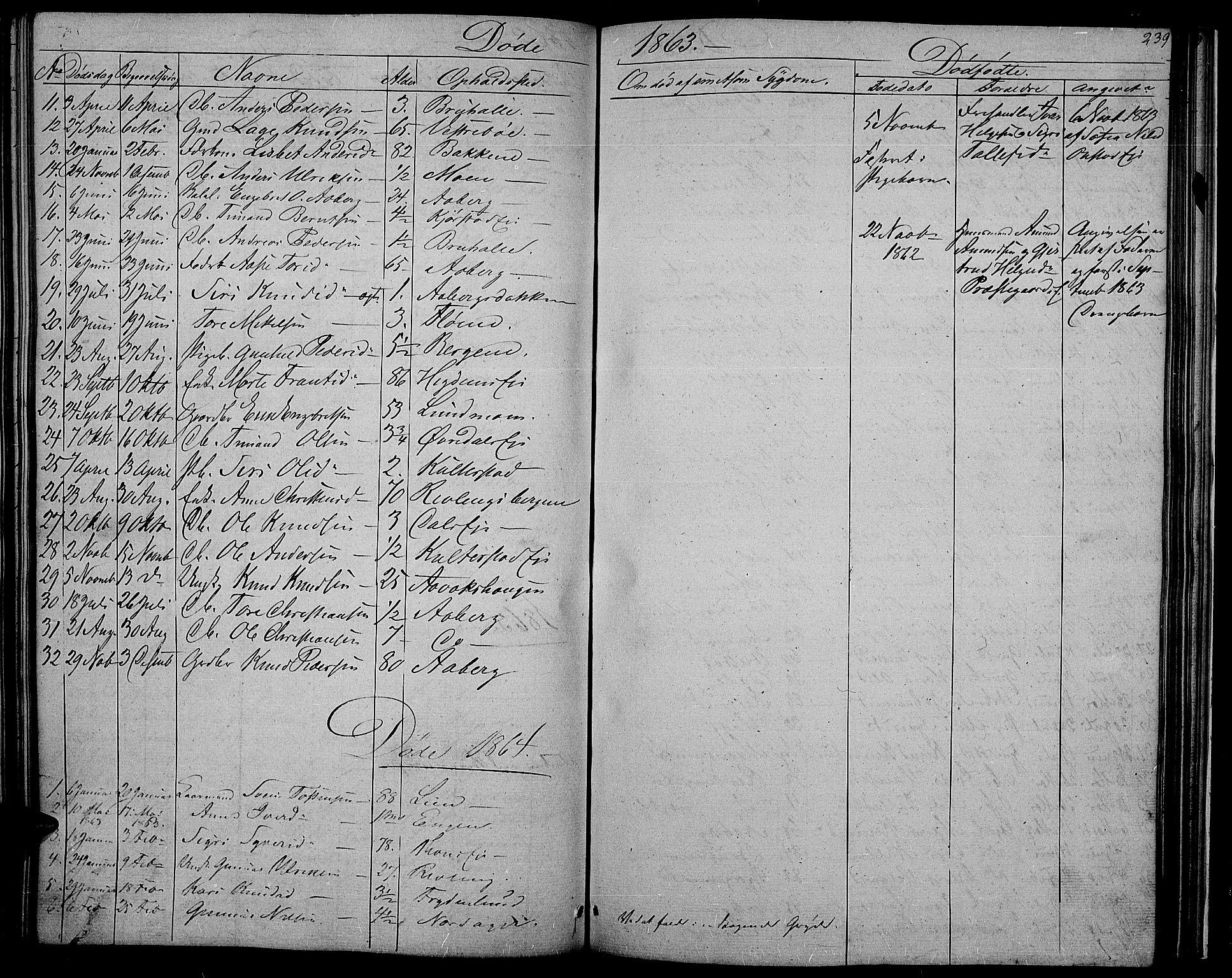 SAH, Nord-Aurdal prestekontor, Klokkerbok nr. 2, 1842-1877, s. 239