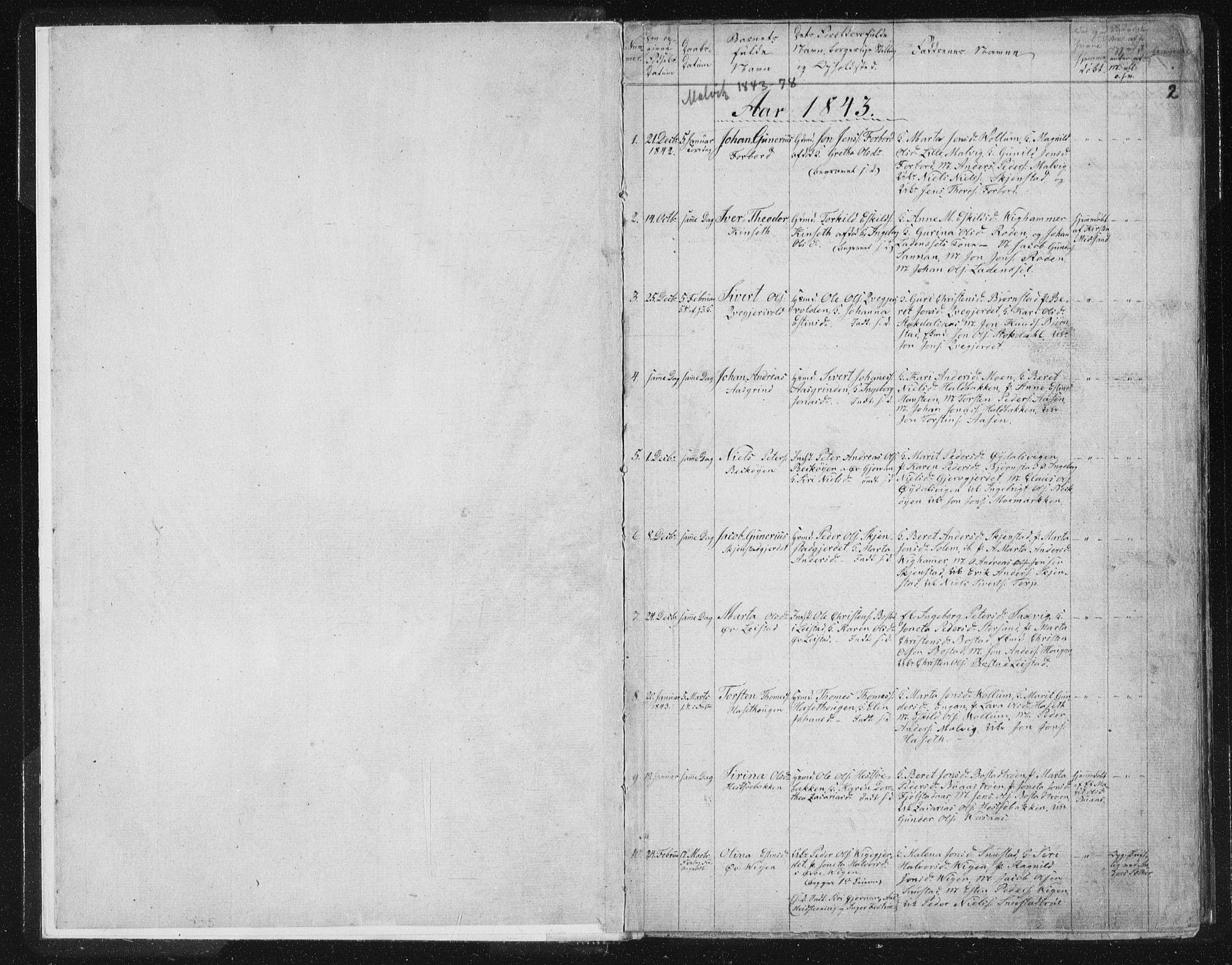 SAT, Ministerialprotokoller, klokkerbøker og fødselsregistre - Sør-Trøndelag, 616/L0406: Ministerialbok nr. 616A03, 1843-1879, s. 2
