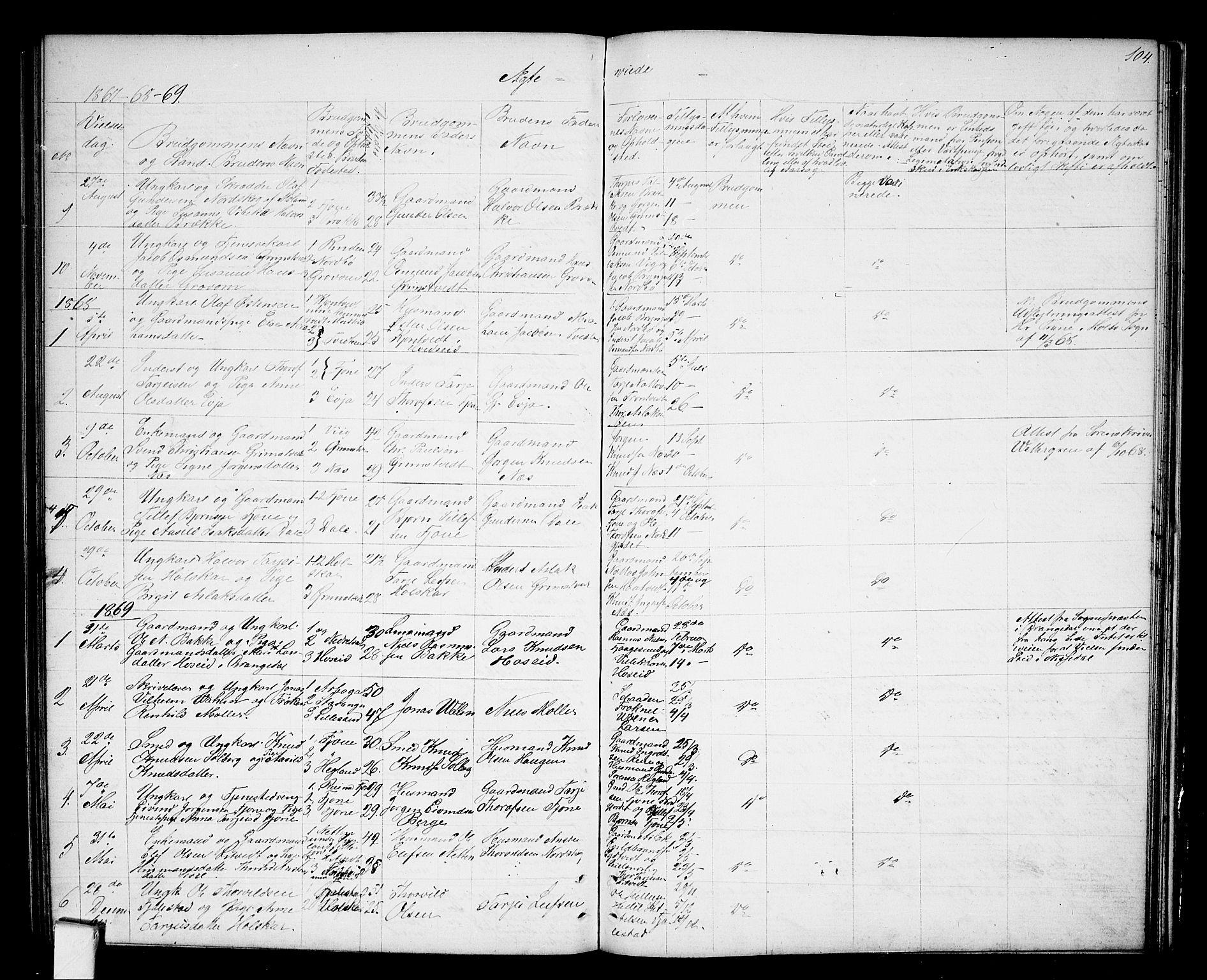 SAKO, Nissedal kirkebøker, G/Ga/L0002: Klokkerbok nr. I 2, 1861-1887, s. 104