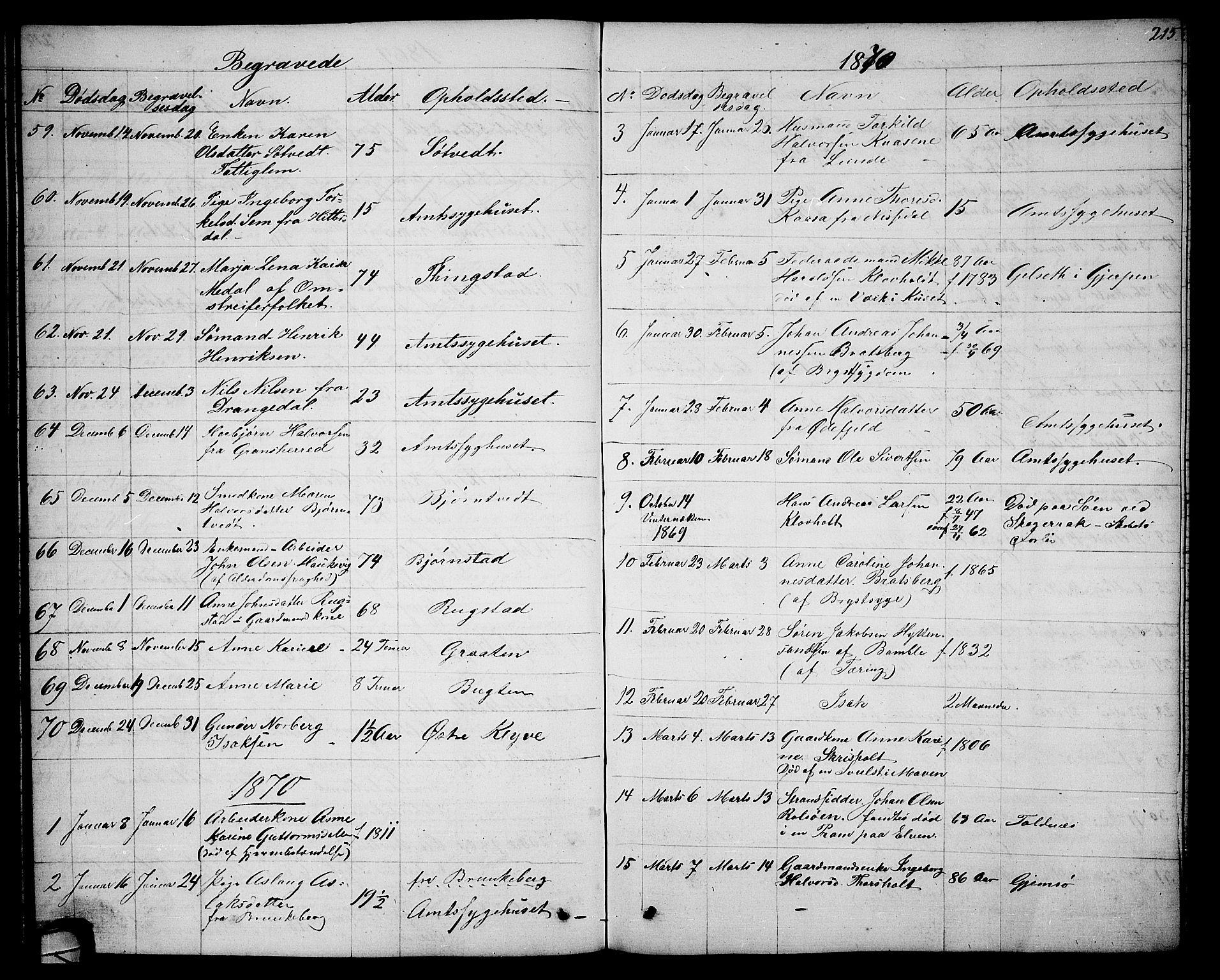 SAKO, Solum kirkebøker, G/Ga/L0004: Klokkerbok nr. I 4, 1859-1876, s. 215