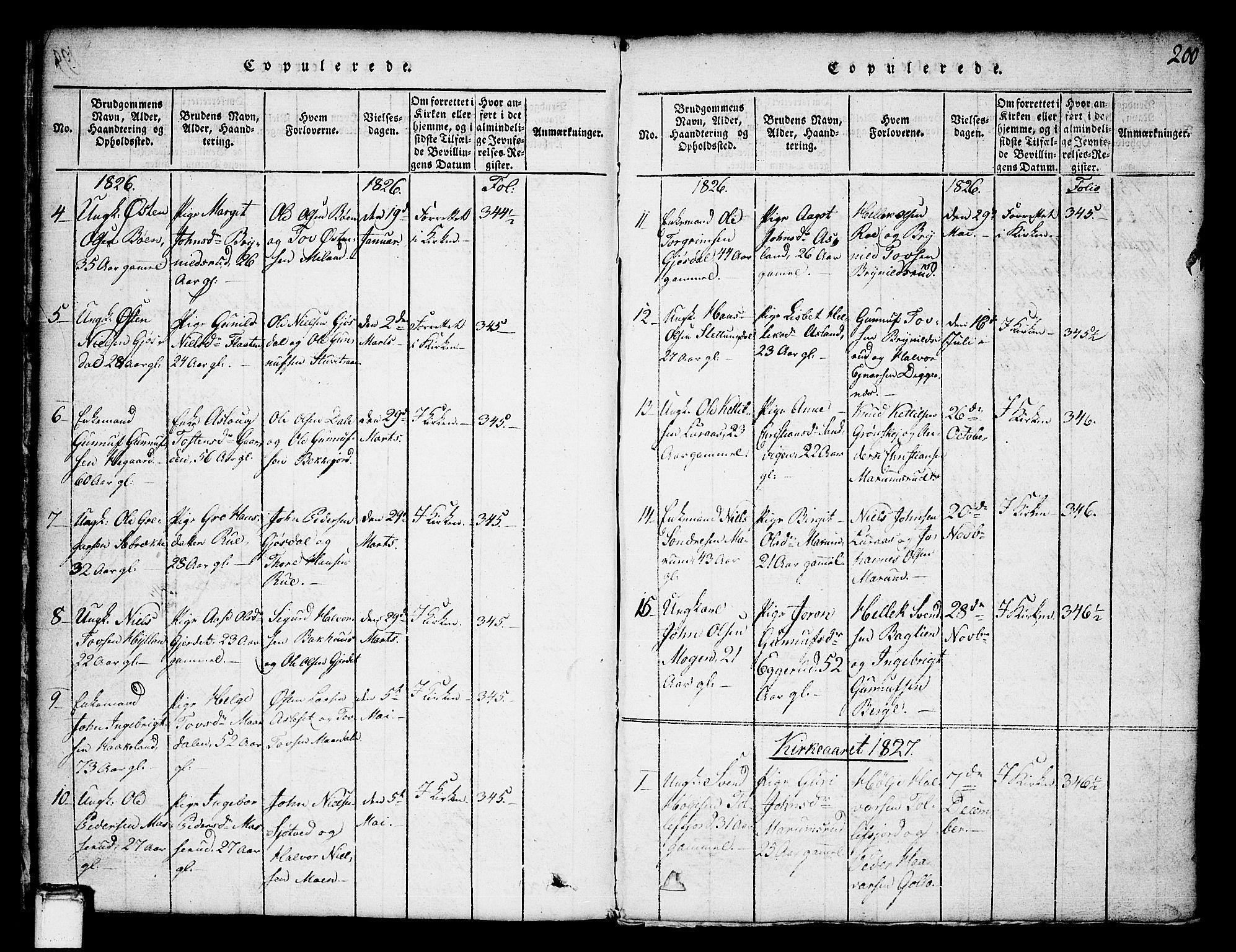 SAKO, Tinn kirkebøker, G/Ga/L0001: Klokkerbok nr. I 1, 1815-1850, s. 200