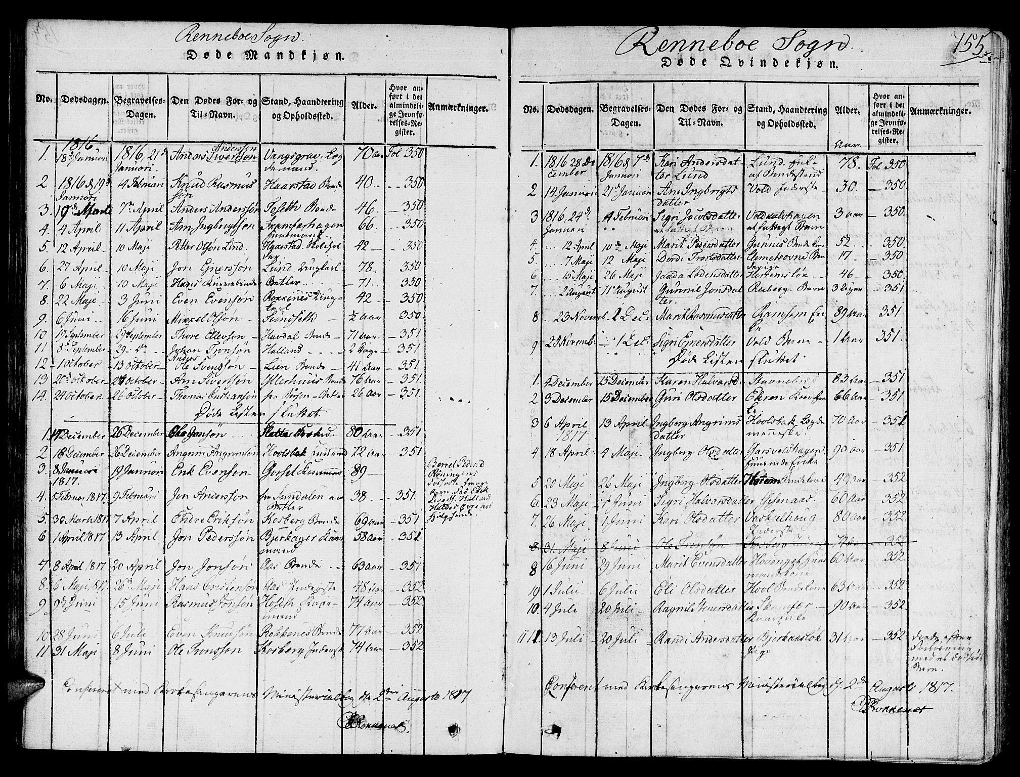 SAT, Ministerialprotokoller, klokkerbøker og fødselsregistre - Sør-Trøndelag, 672/L0854: Ministerialbok nr. 672A06 /2, 1816-1829, s. 155