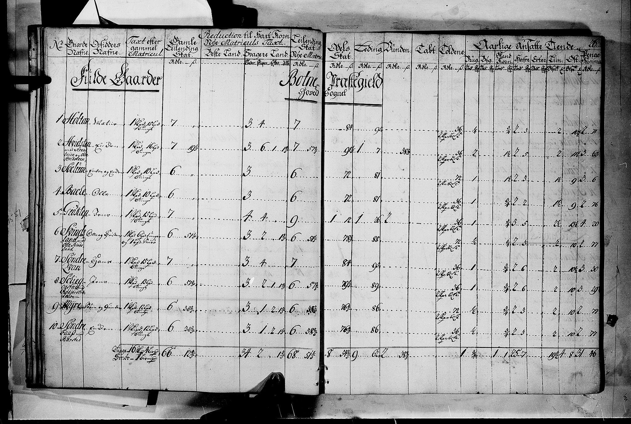 RA, Rentekammeret inntil 1814, Realistisk ordnet avdeling, N/Nb/Nbf/L0116: Jarlsberg grevskap matrikkelprotokoll, 1723, s. 25b-26a