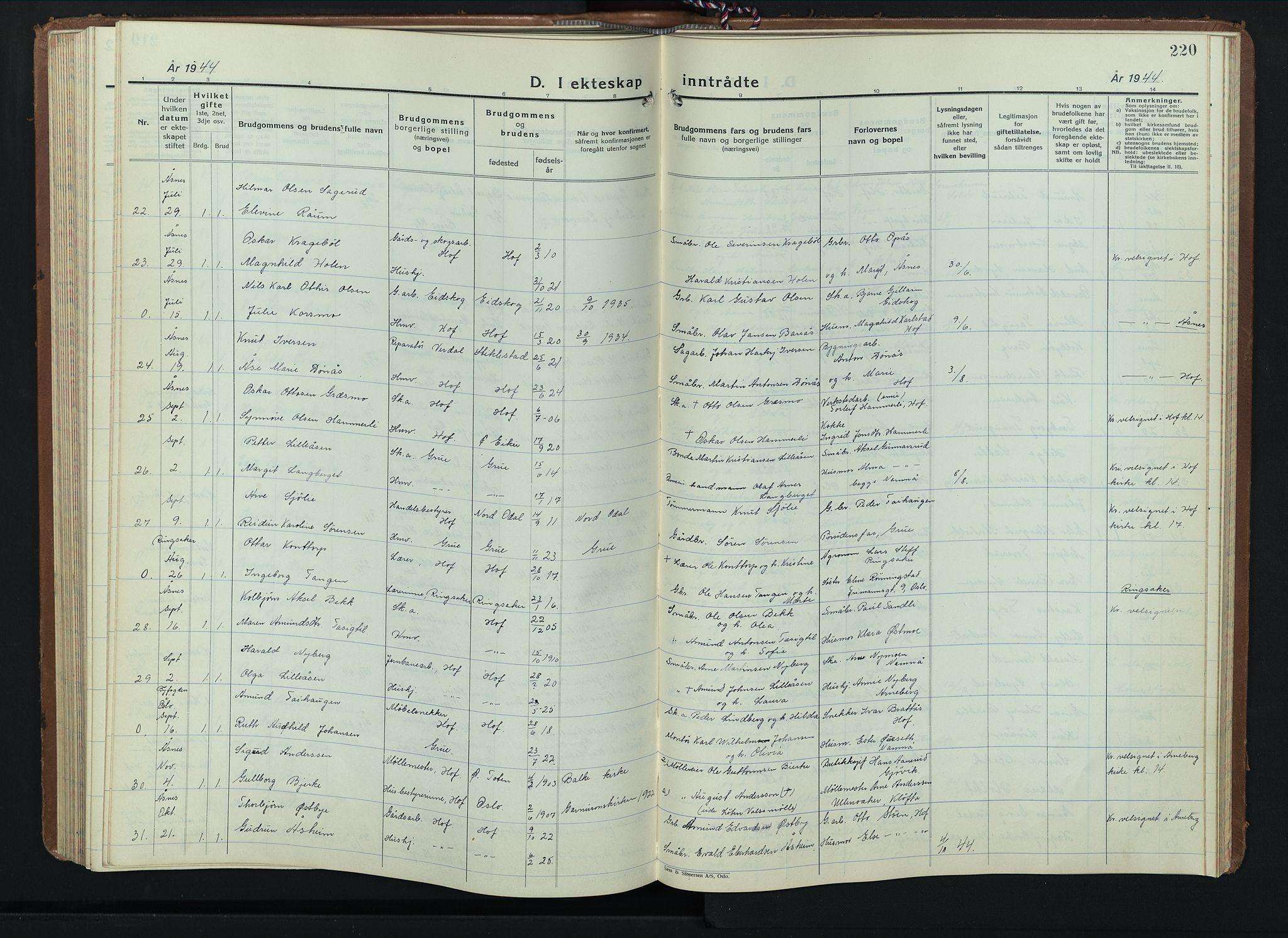 SAH, Hof prestekontor, H/Ha/Hab/L0003: Klokkerbok nr. 3, 1933-1947, s. 220