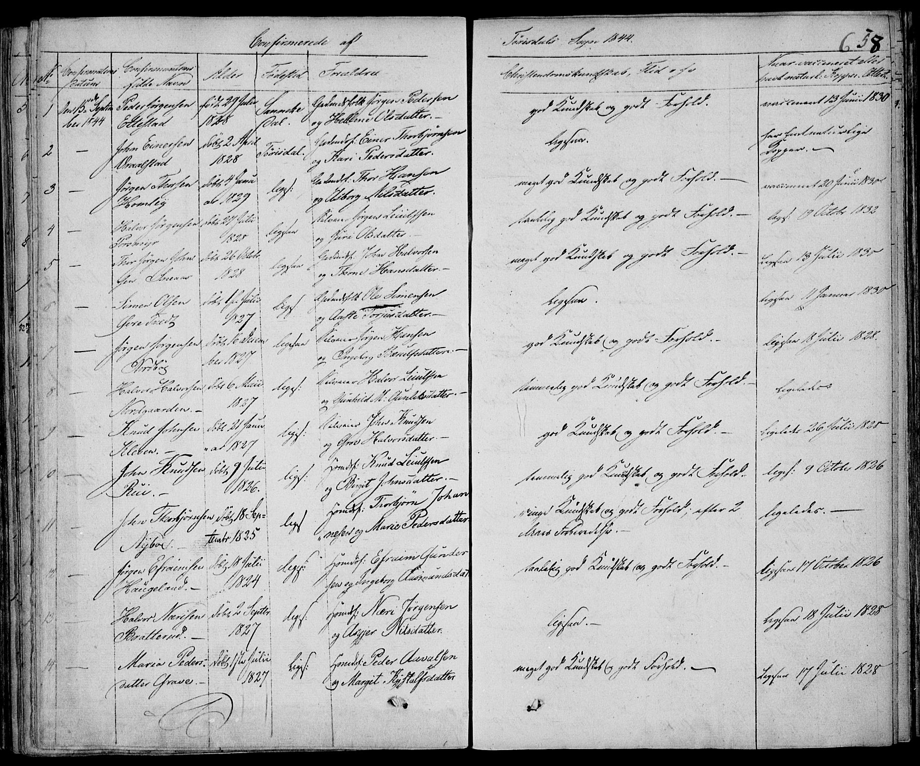 SAKO, Drangedal kirkebøker, F/Fa/L0007b: Ministerialbok nr. 7b, 1837-1856, s. 658