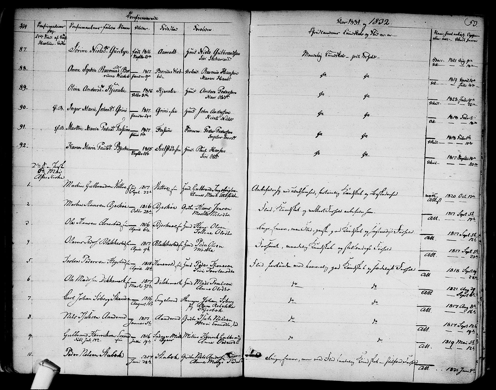 SAO, Asker prestekontor Kirkebøker, F/Fa/L0009: Ministerialbok nr. I 9, 1825-1878, s. 53