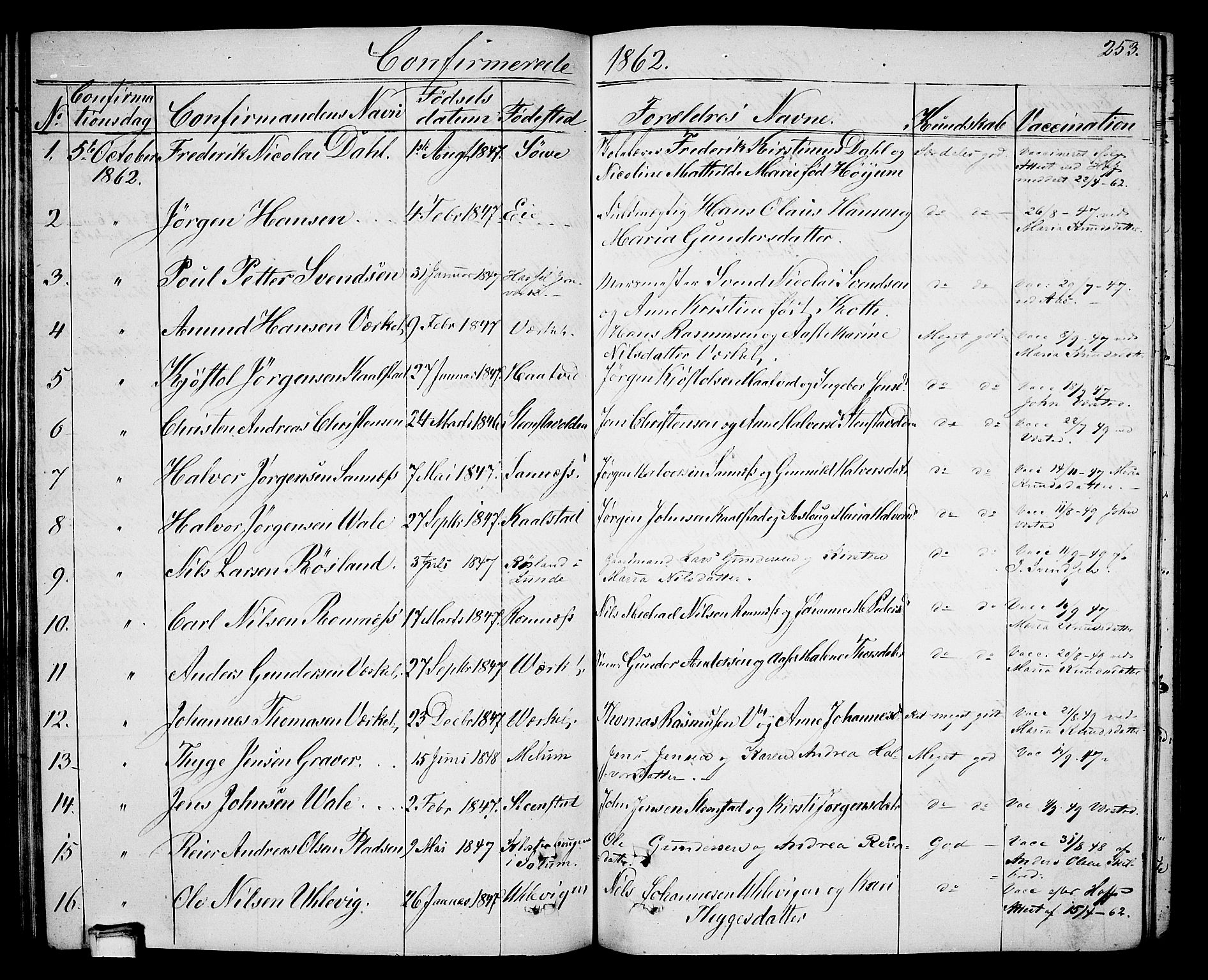 SAKO, Holla kirkebøker, G/Ga/L0003: Klokkerbok nr. I 3, 1849-1866, s. 253