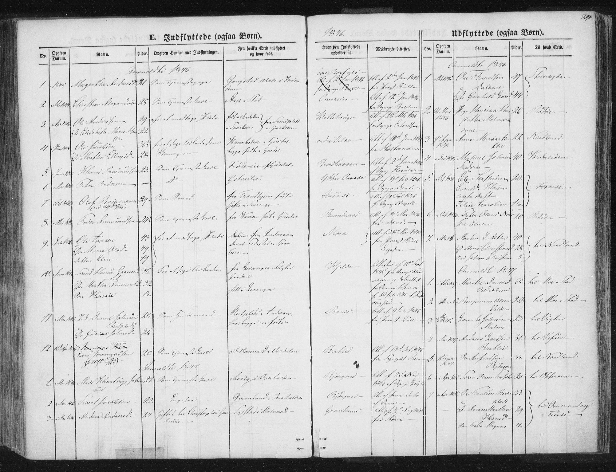 SAT, Ministerialprotokoller, klokkerbøker og fødselsregistre - Nord-Trøndelag, 741/L0392: Ministerialbok nr. 741A06, 1836-1848, s. 290