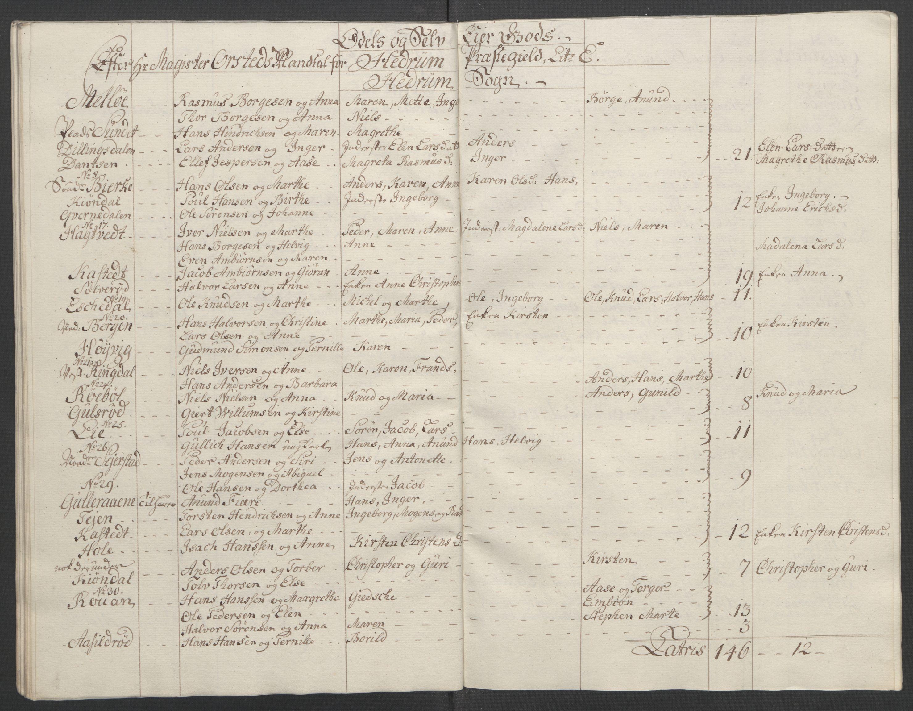 RA, Rentekammeret inntil 1814, Reviderte regnskaper, Fogderegnskap, R33/L2033: Ekstraskatten Larvik grevskap, 1762-1764, s. 526