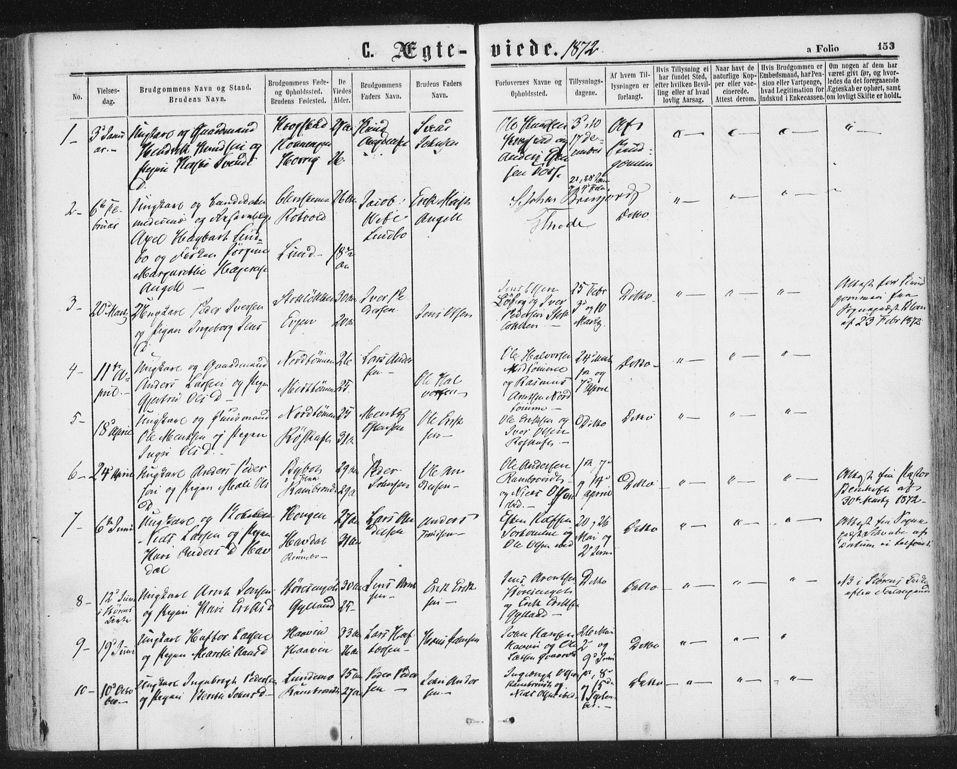 SAT, Ministerialprotokoller, klokkerbøker og fødselsregistre - Sør-Trøndelag, 692/L1104: Ministerialbok nr. 692A04, 1862-1878, s. 153