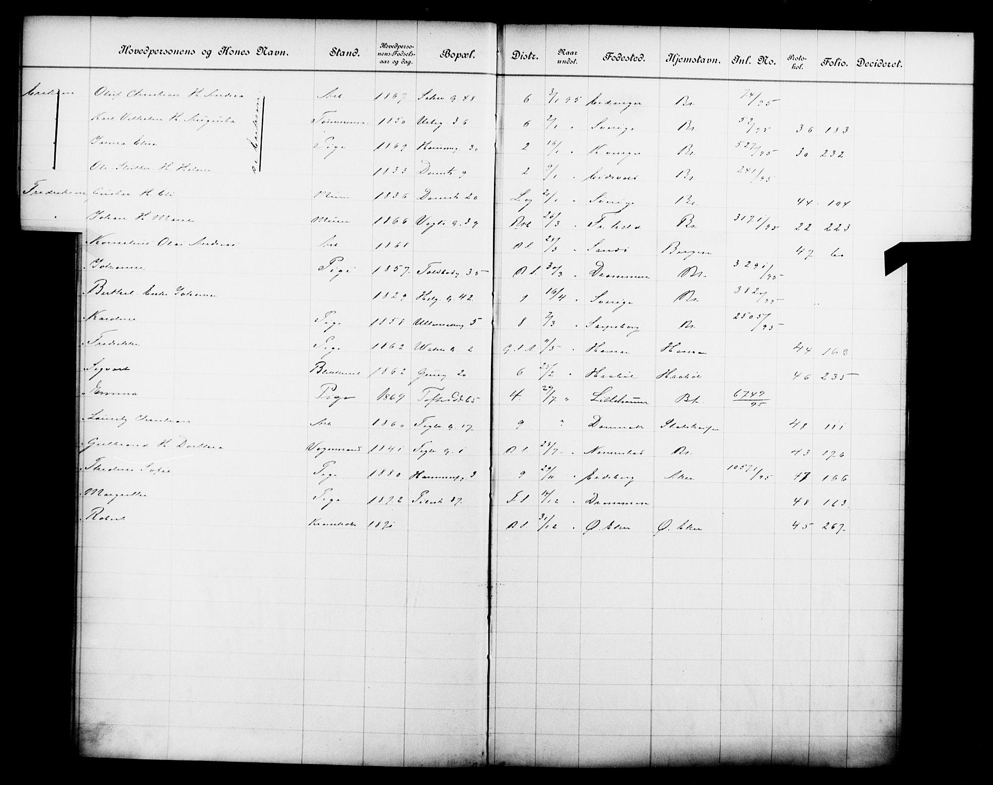 OBA, Fattigvesenet, Fb/L0015: Hjemstavnsregister, 1895, s. 47