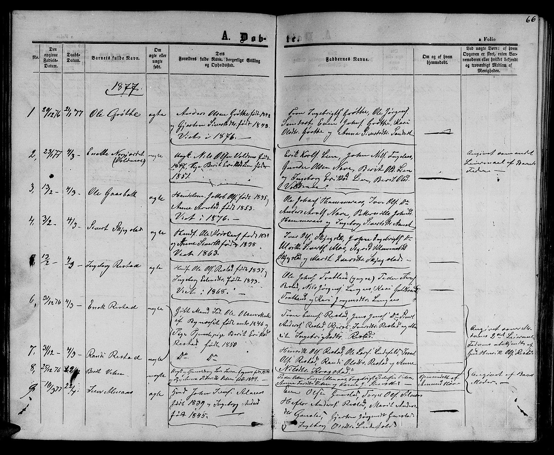 SAT, Ministerialprotokoller, klokkerbøker og fødselsregistre - Sør-Trøndelag, 694/L1131: Klokkerbok nr. 694C03, 1858-1886, s. 66