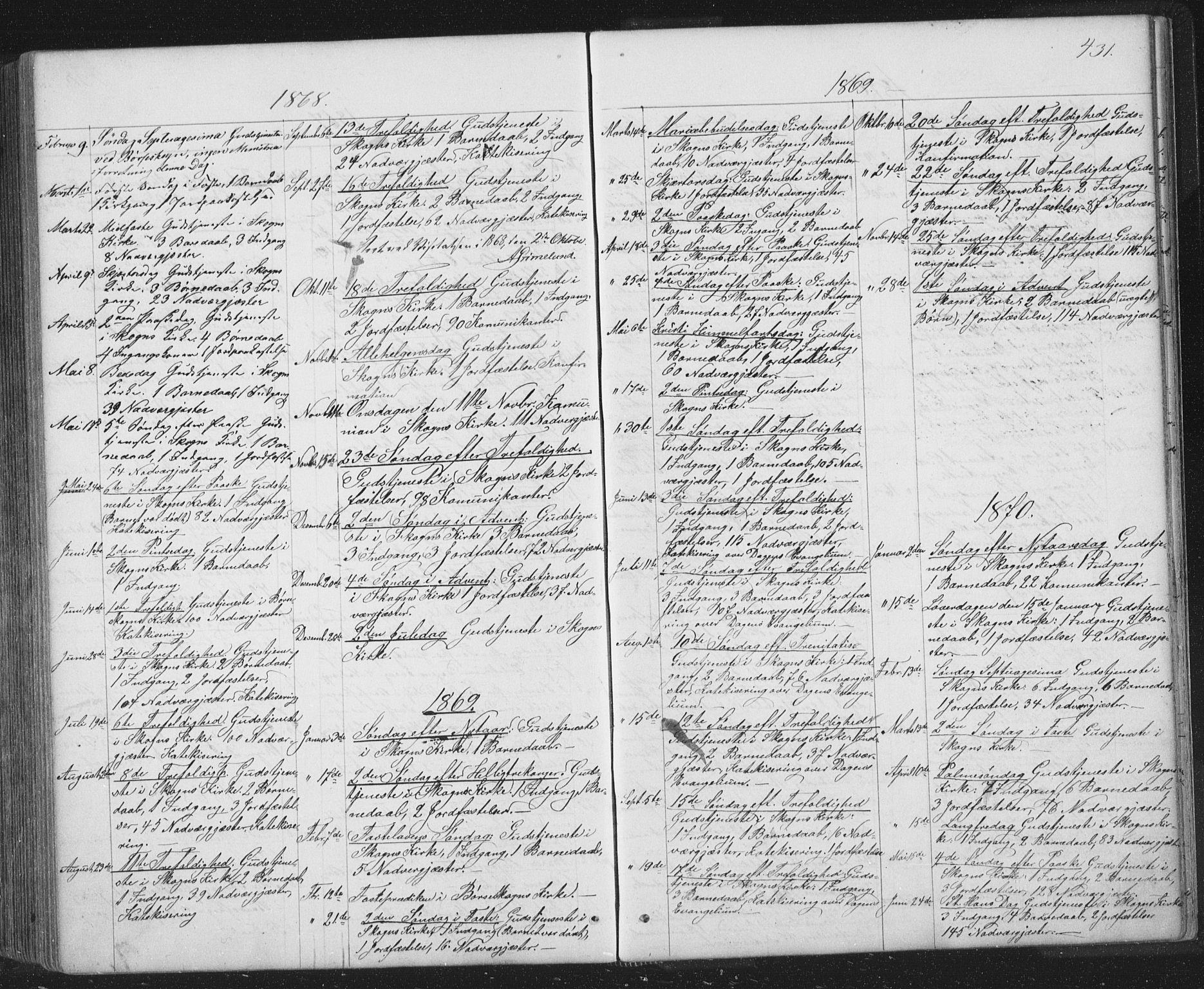 SAT, Ministerialprotokoller, klokkerbøker og fødselsregistre - Sør-Trøndelag, 667/L0798: Klokkerbok nr. 667C03, 1867-1929, s. 431