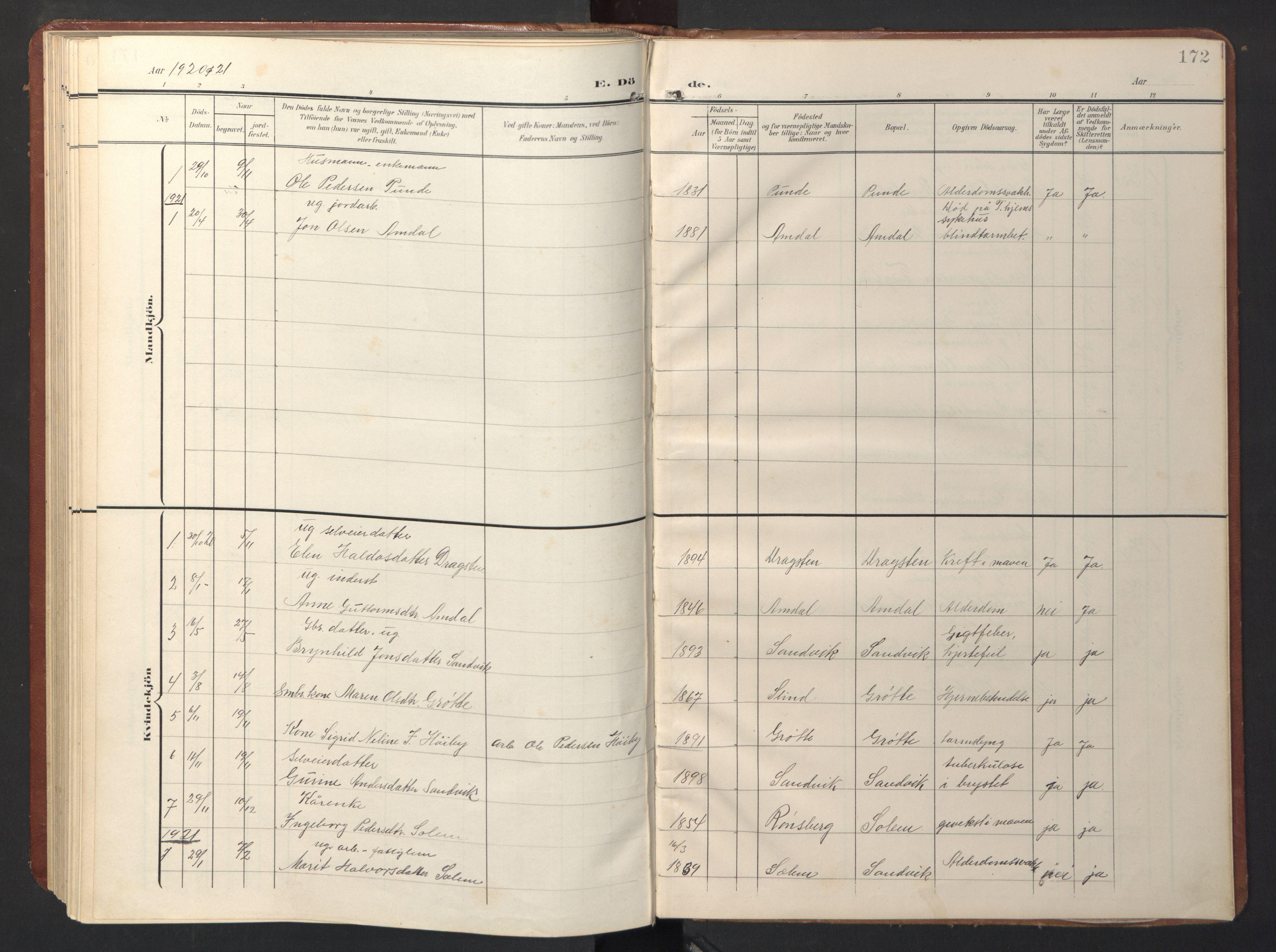 SAT, Ministerialprotokoller, klokkerbøker og fødselsregistre - Sør-Trøndelag, 696/L1161: Klokkerbok nr. 696C01, 1902-1950, s. 172