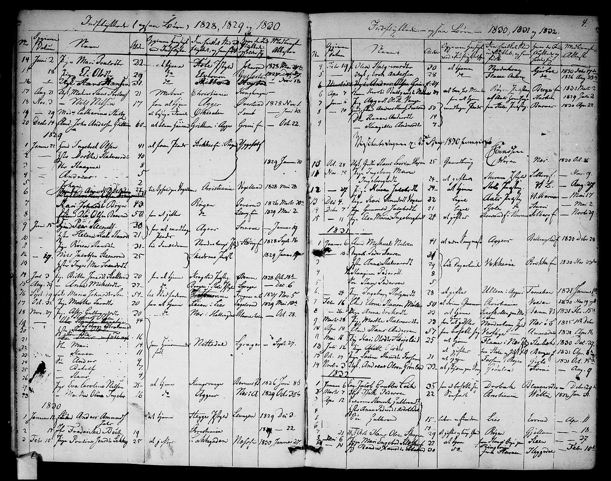 SAO, Asker prestekontor Kirkebøker, F/Fa/L0012: Ministerialbok nr. I 12, 1825-1878, s. 4