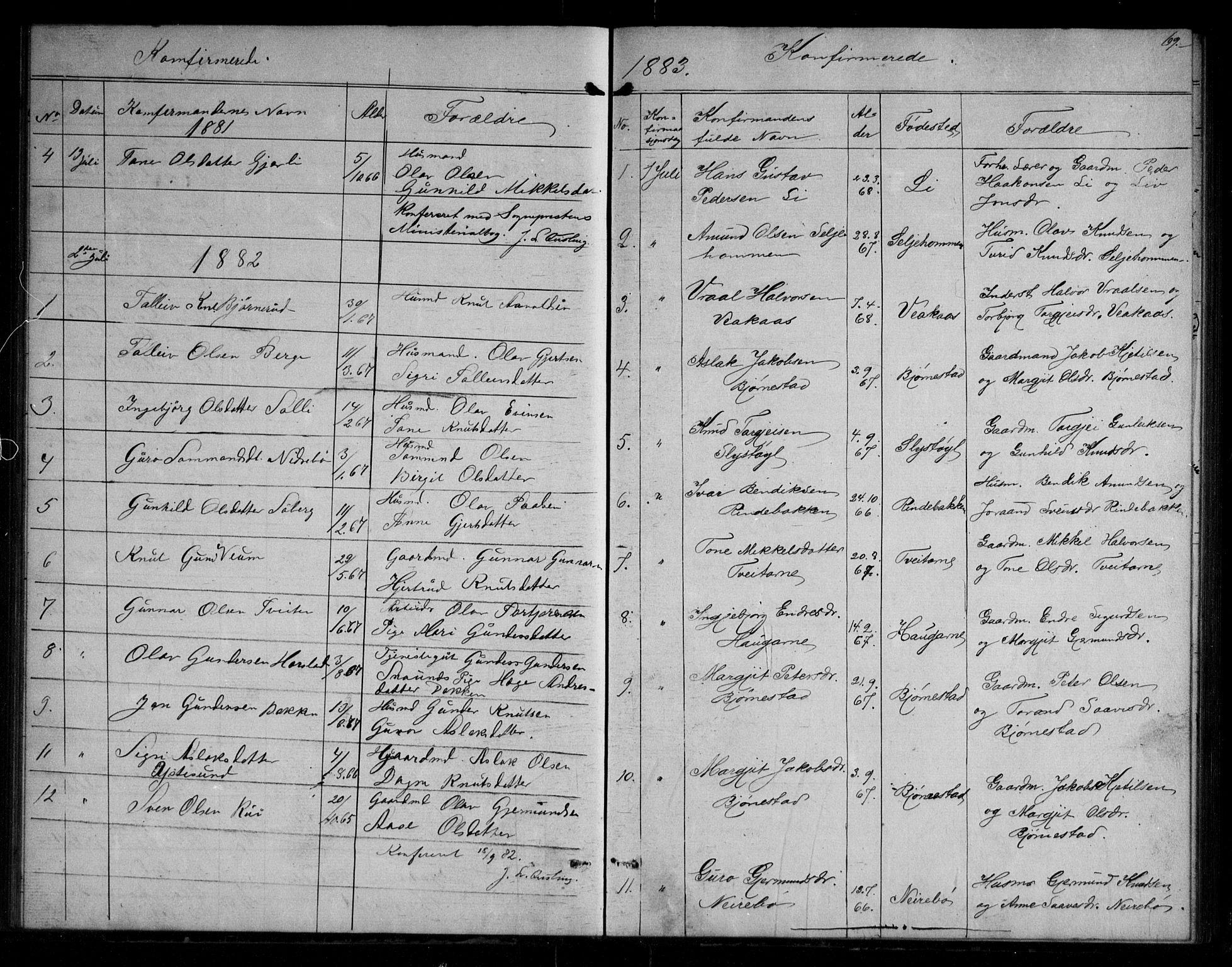 SAKO, Fyresdal kirkebøker, G/Gb/L0001: Klokkerbok nr. II 1, 1864-1890, s. 69