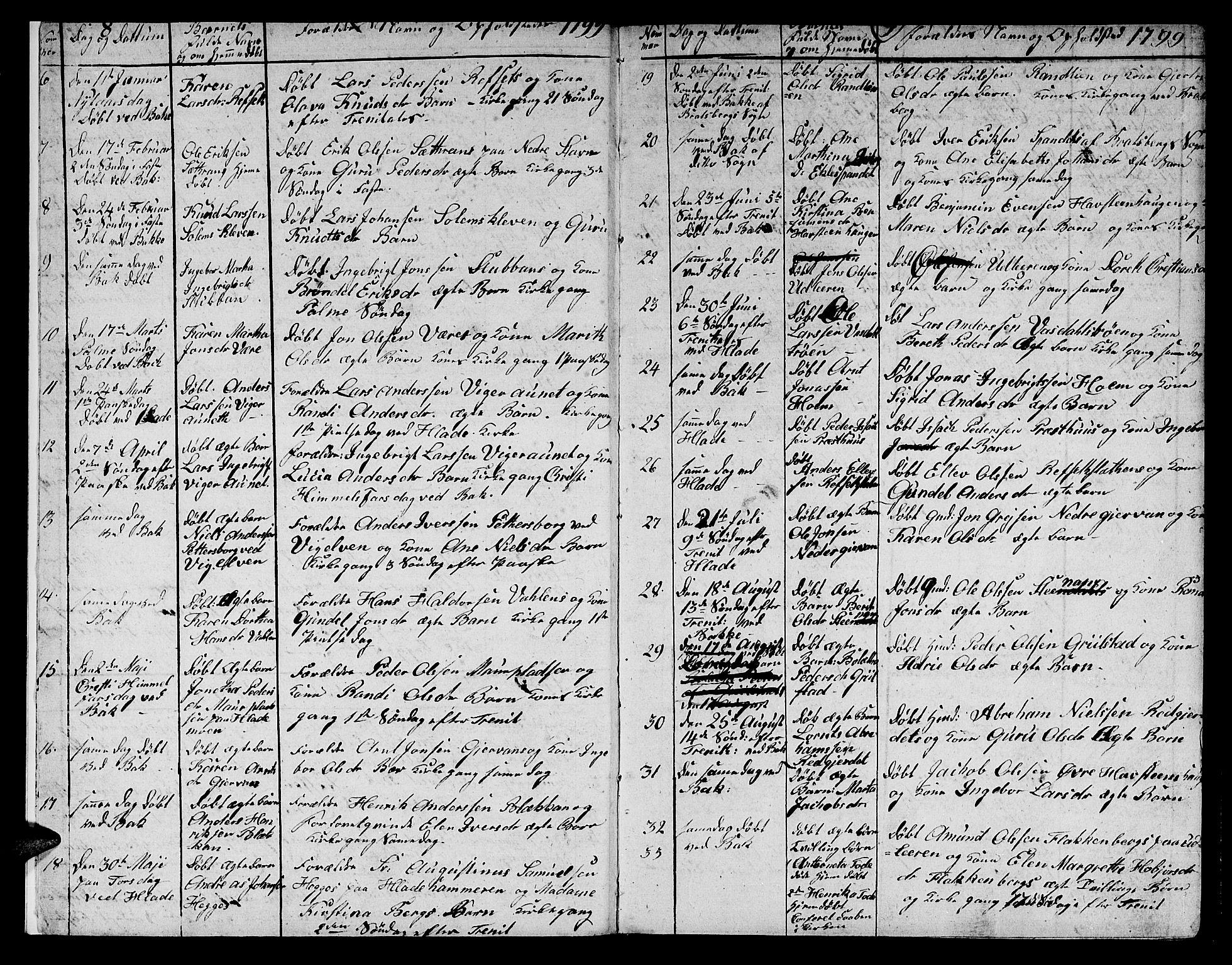 SAT, Ministerialprotokoller, klokkerbøker og fødselsregistre - Sør-Trøndelag, 606/L0306: Klokkerbok nr. 606C02, 1797-1829, s. 8-9