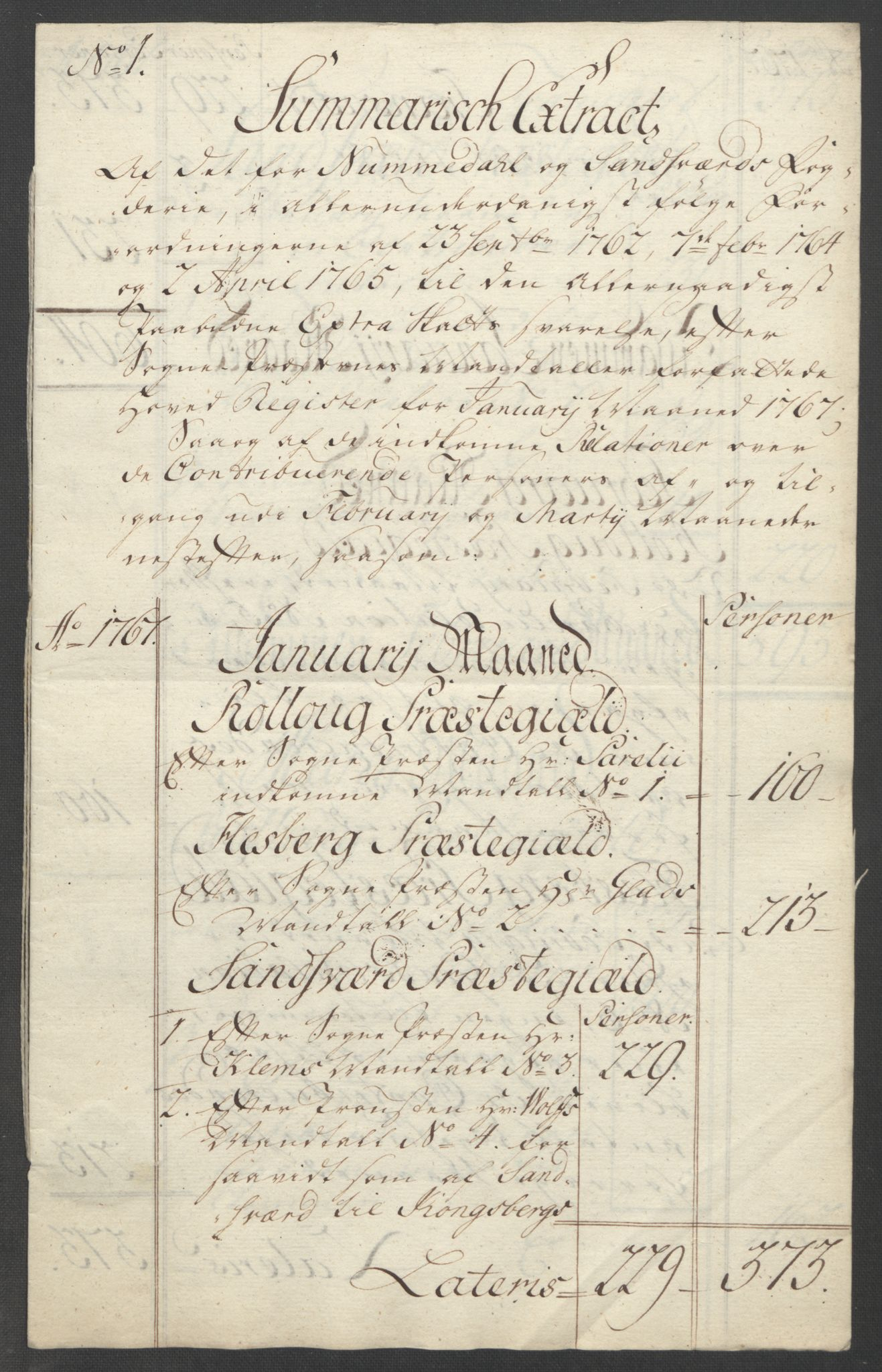 RA, Rentekammeret inntil 1814, Reviderte regnskaper, Fogderegnskap, R24/L1672: Ekstraskatten Numedal og Sandsvær, 1762-1767, s. 329