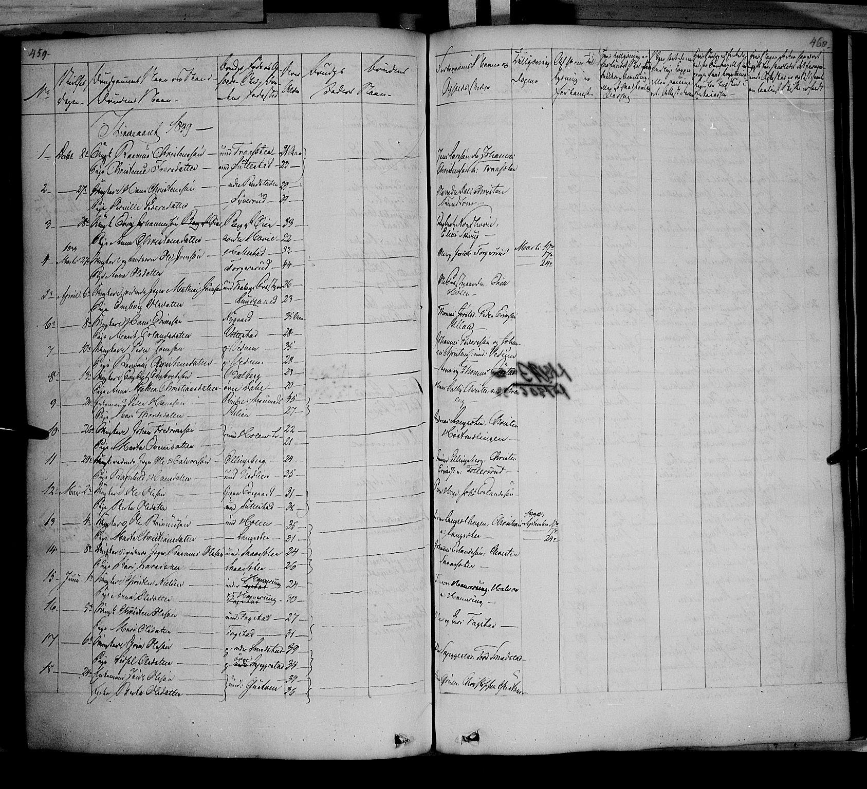SAH, Fåberg prestekontor, Ministerialbok nr. 5, 1836-1854, s. 459-460