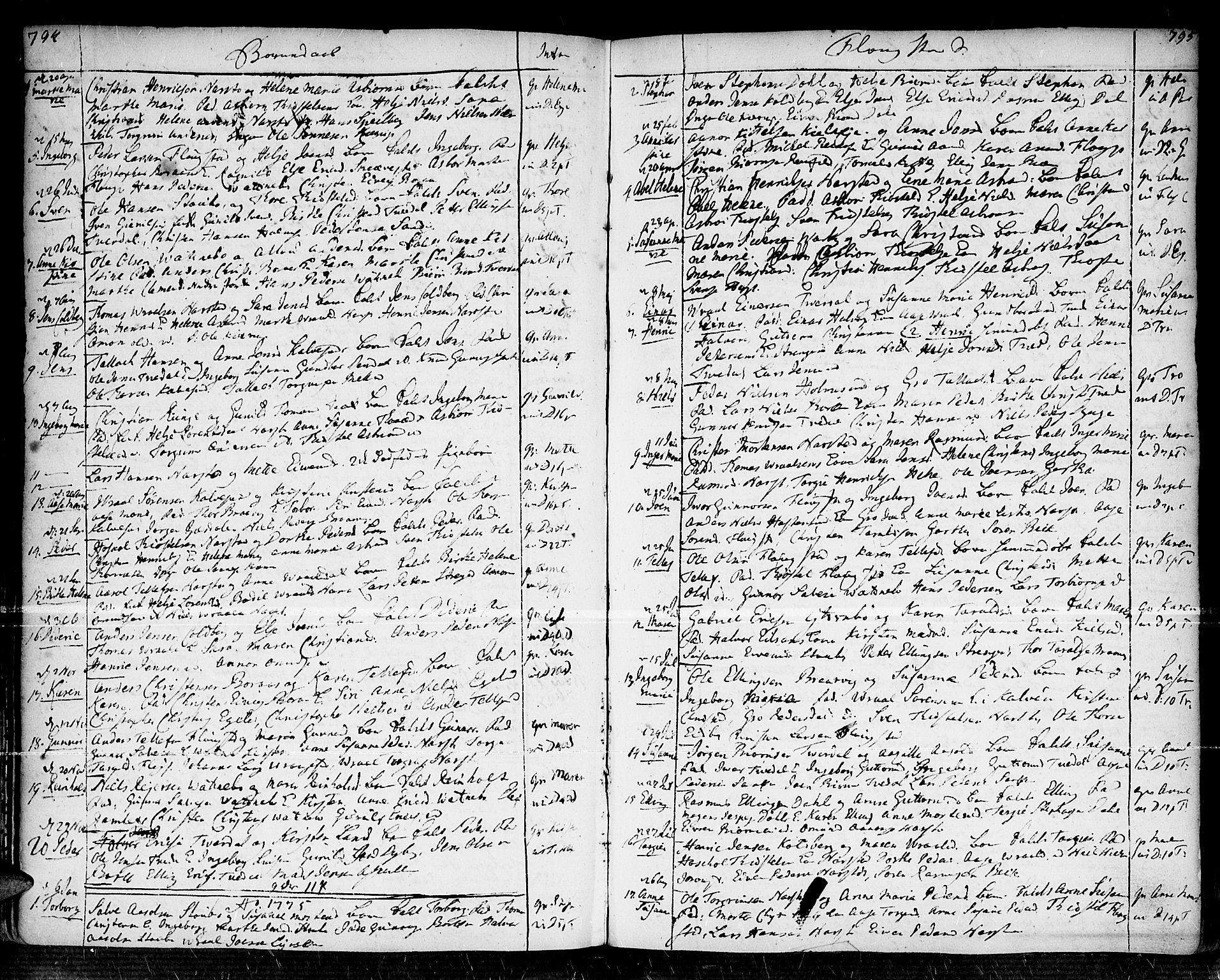 SAK, Dypvåg sokneprestkontor, F/Fa/Faa/L0001: Ministerialbok nr. A 1 /2, 1765-1798, s. 794-795