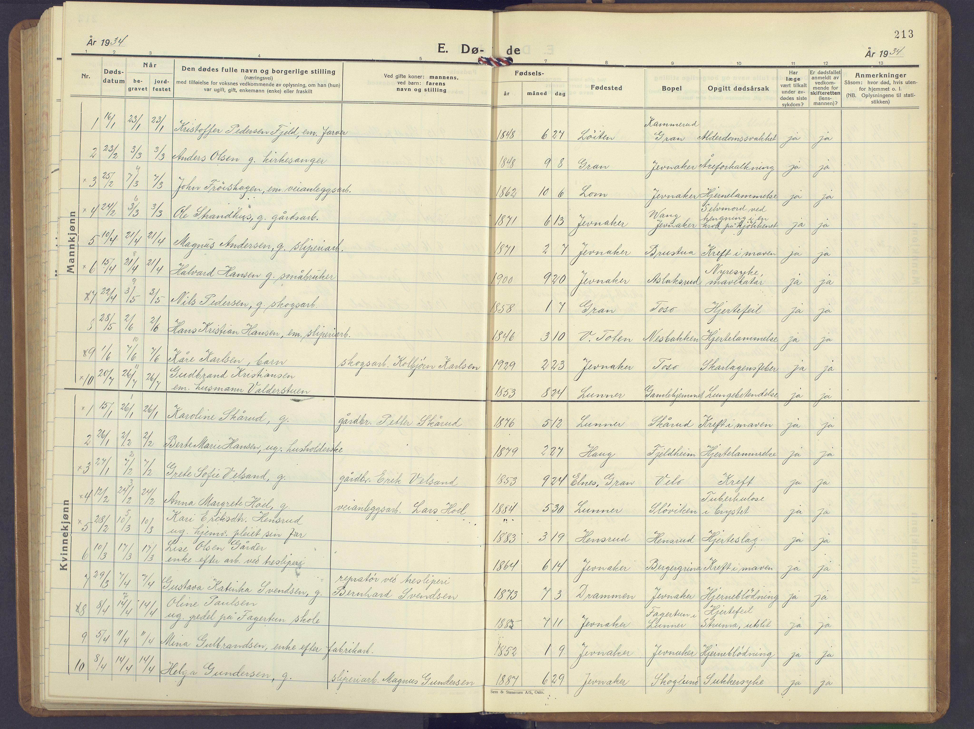 SAH, Jevnaker prestekontor, Klokkerbok nr. 6, 1930-1945, s. 213