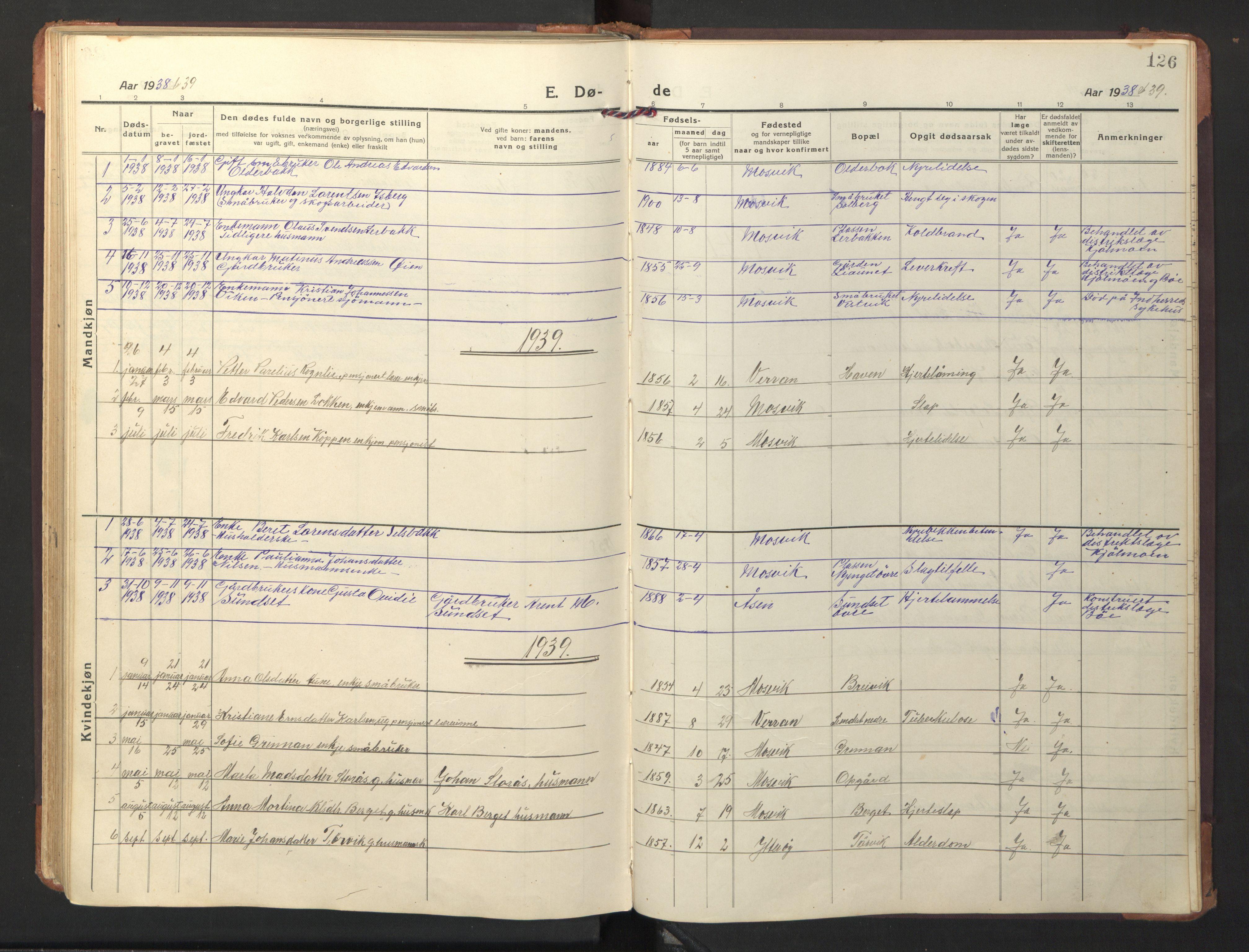 SAT, Ministerialprotokoller, klokkerbøker og fødselsregistre - Nord-Trøndelag, 733/L0328: Klokkerbok nr. 733C03, 1919-1966, s. 126